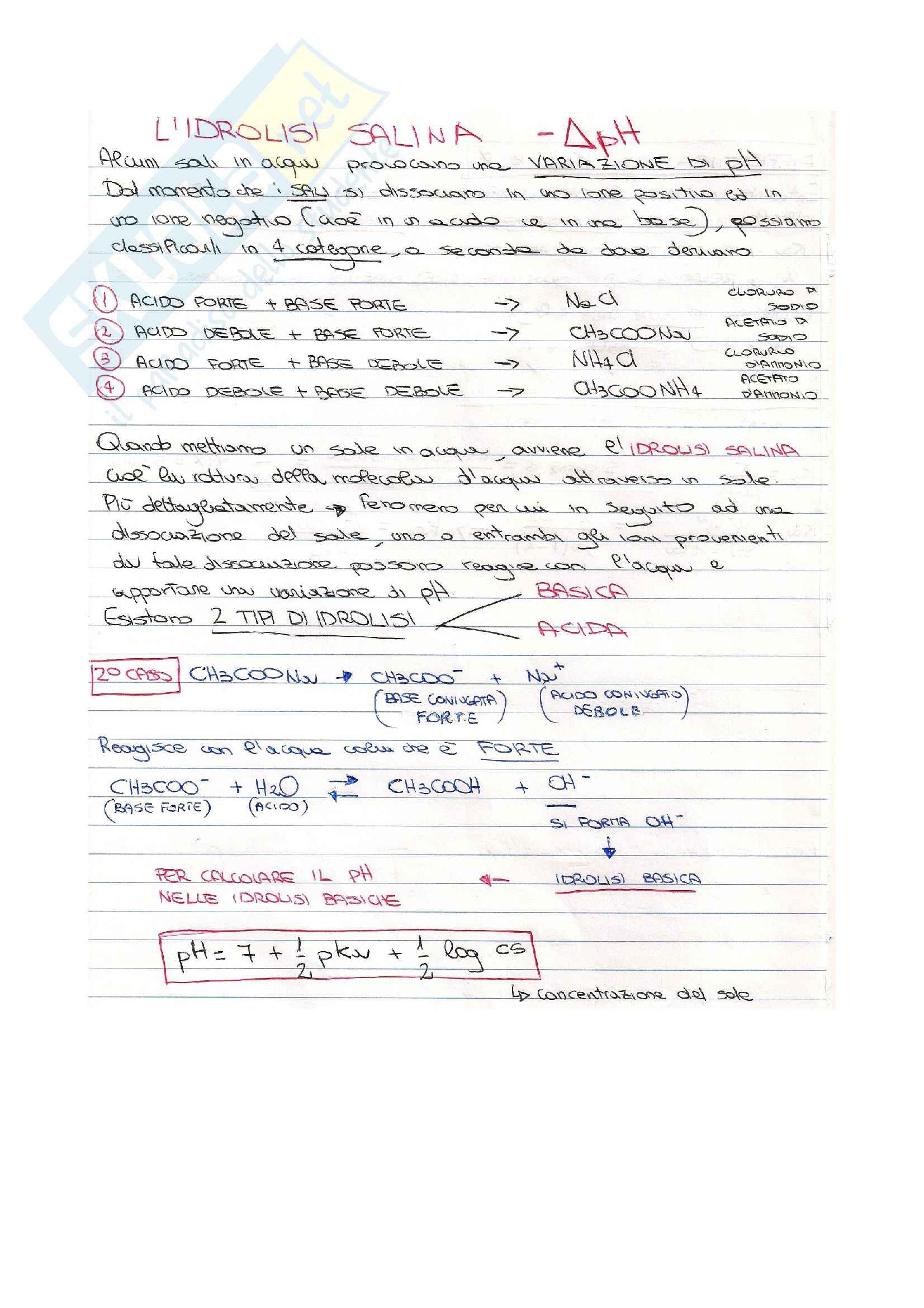 Appunti di chimica su Idrolisi salina, Soluzioni tampone, e Solubilità