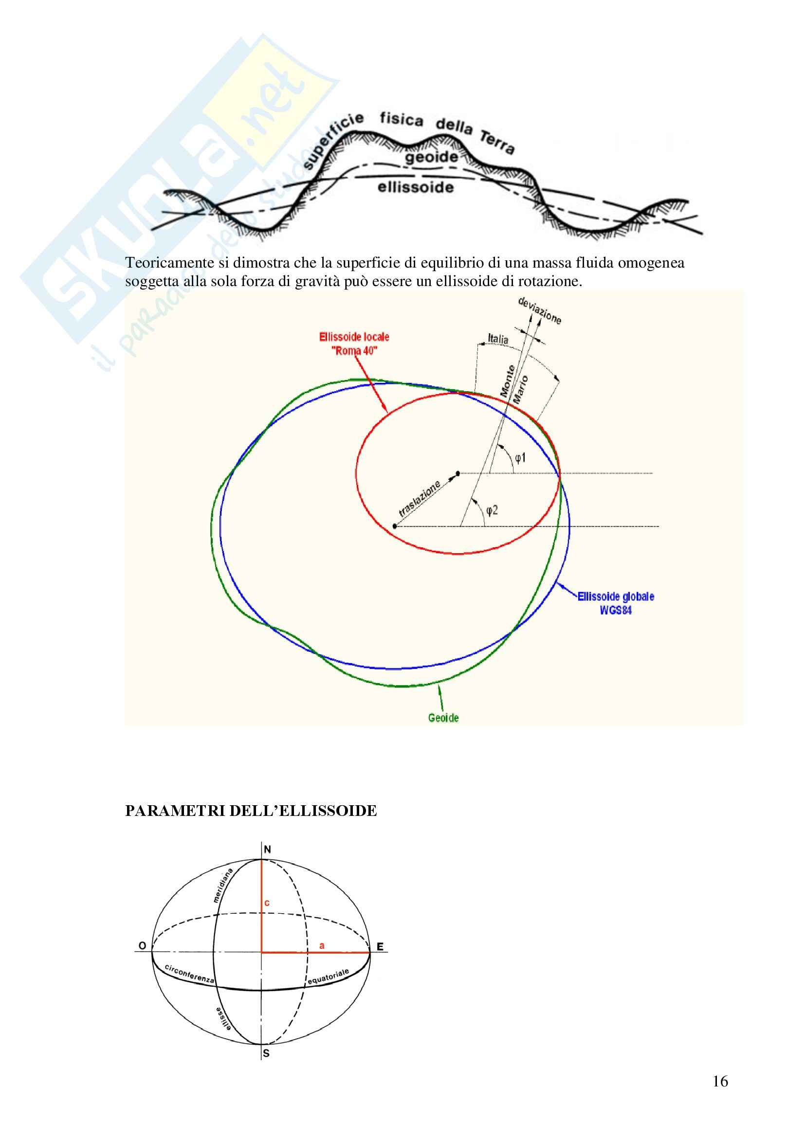 Topografia e cartografia Pag. 16