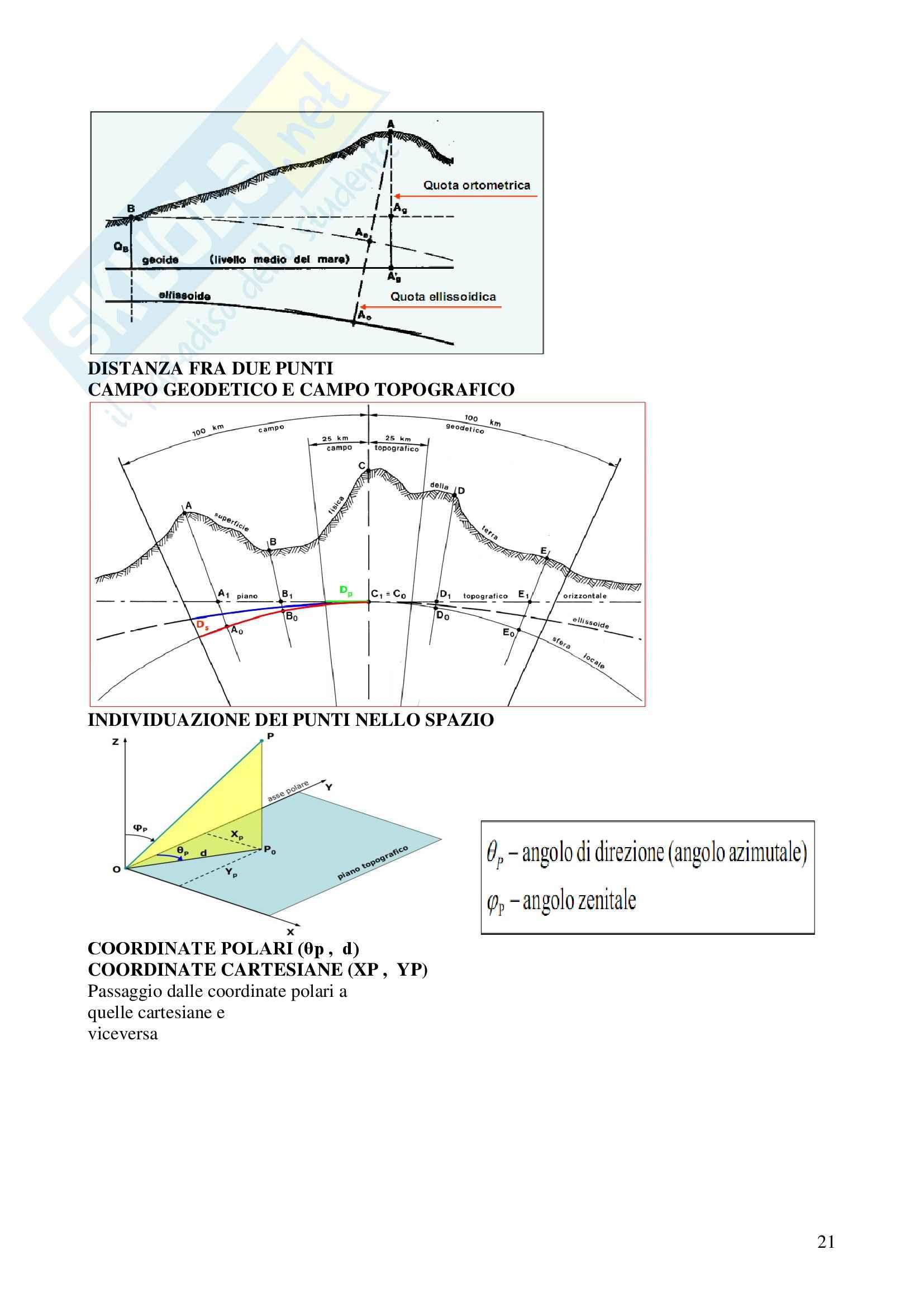 Topografia e cartografia Pag. 21