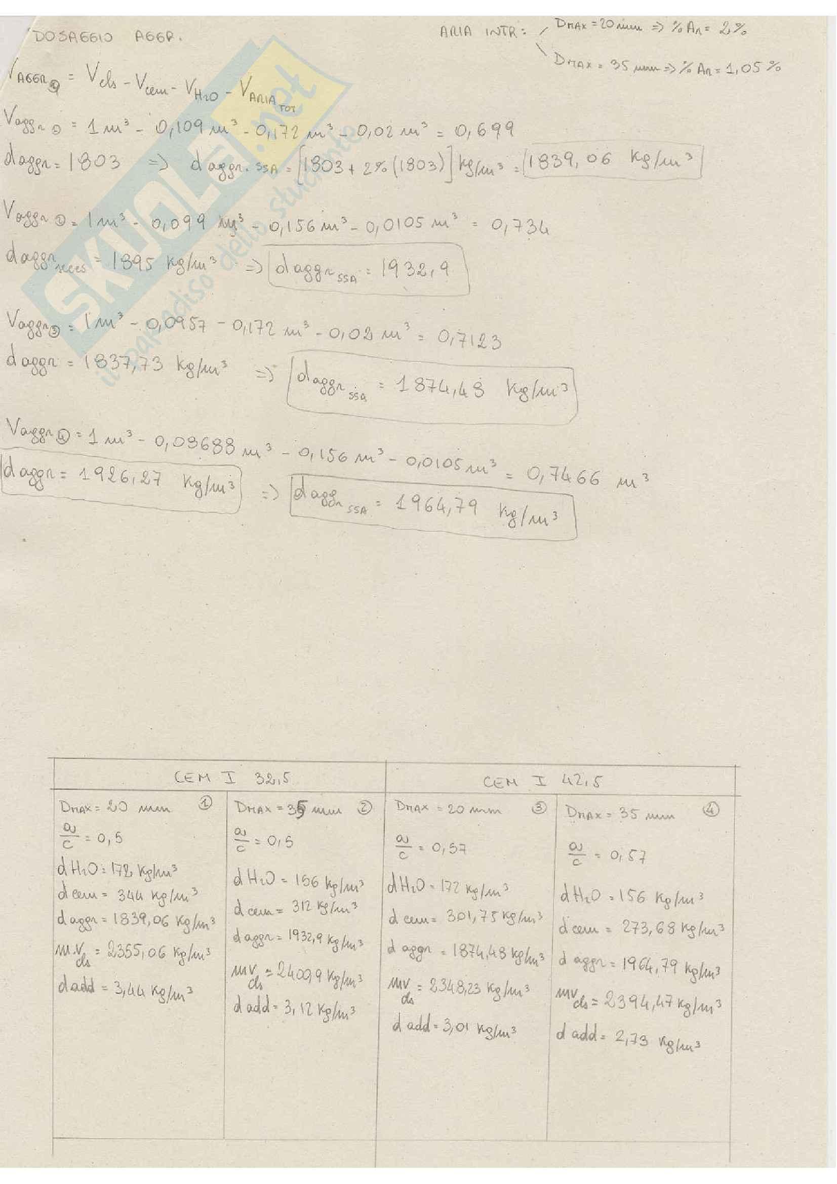 19 problemi: esercitazione di Tecnologia dei materiali Pag. 6