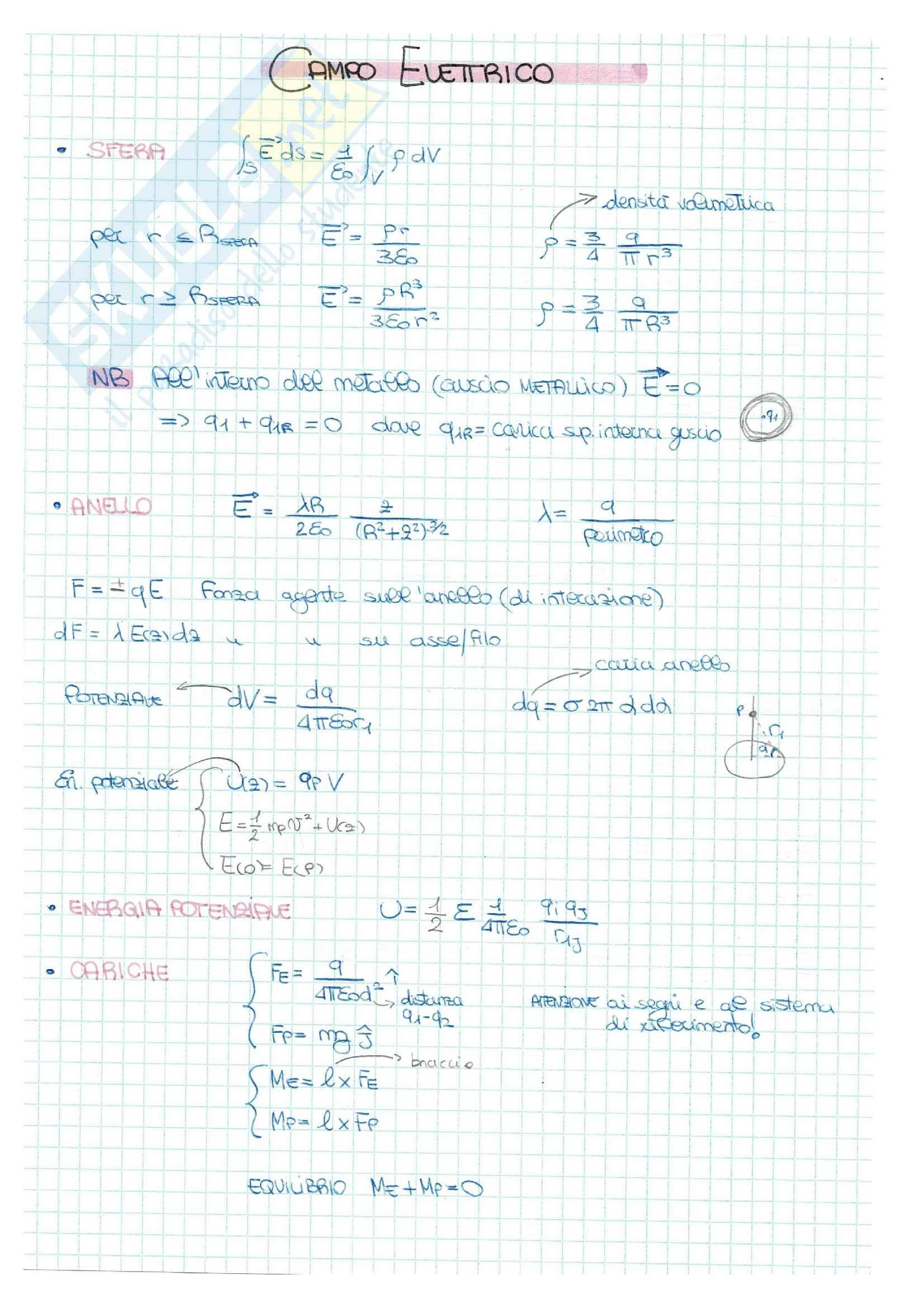 Schemi riassuntivi per risolvere esercizi di Fisica 2