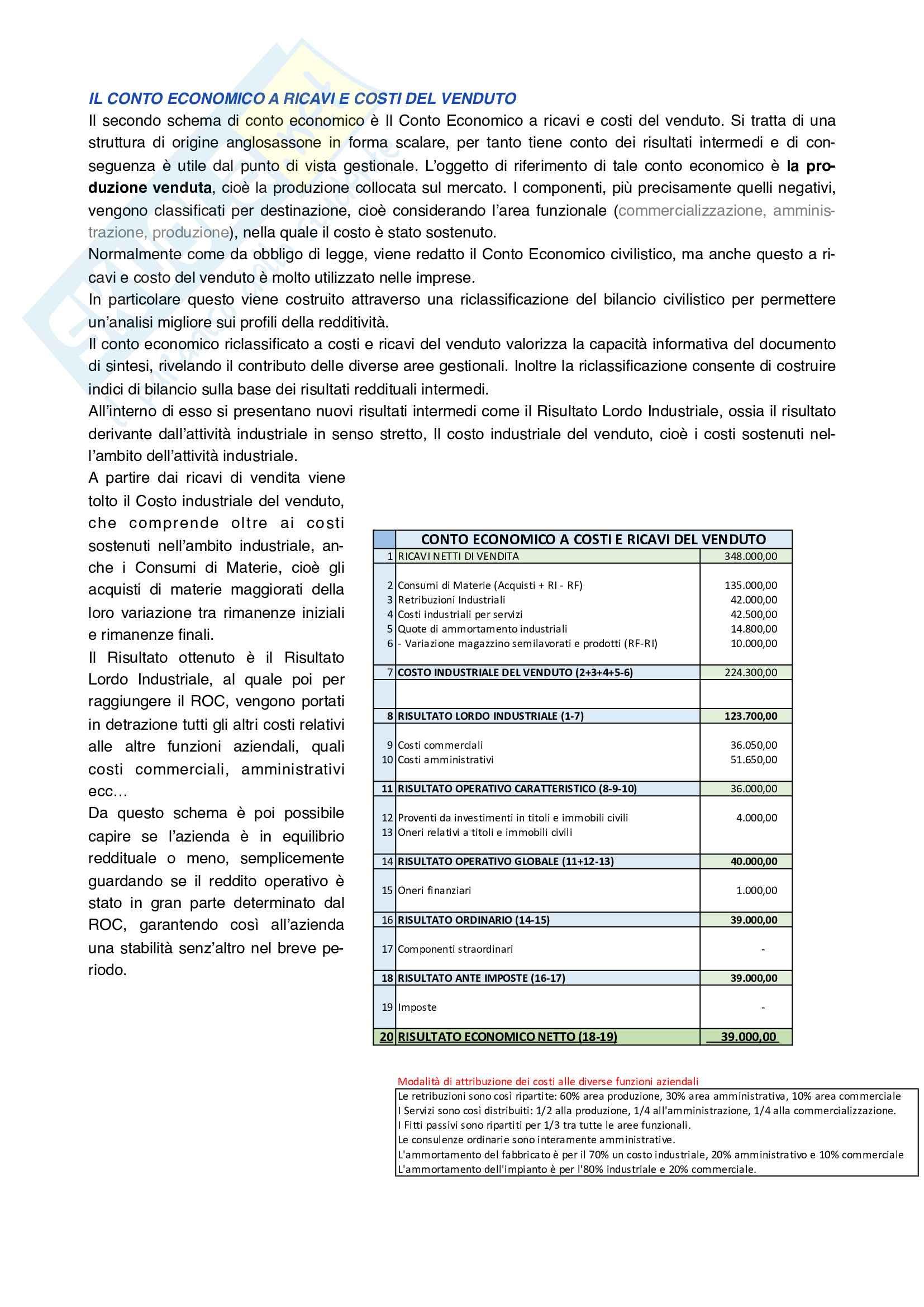 Economia aziendale secondo parziale Pag. 11