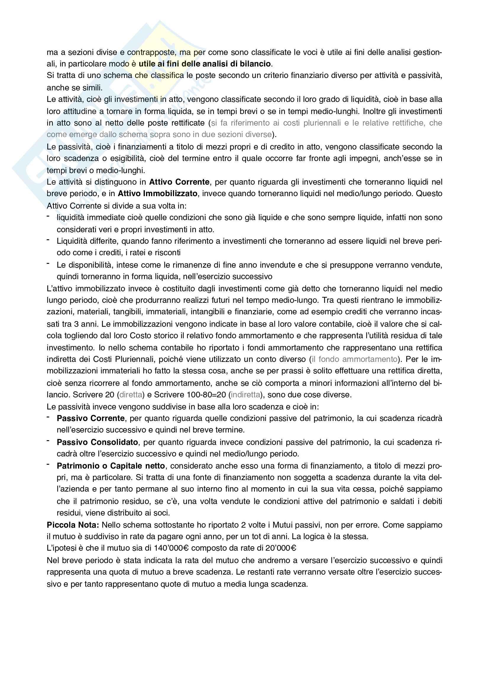 Economia aziendale secondo parziale Pag. 16