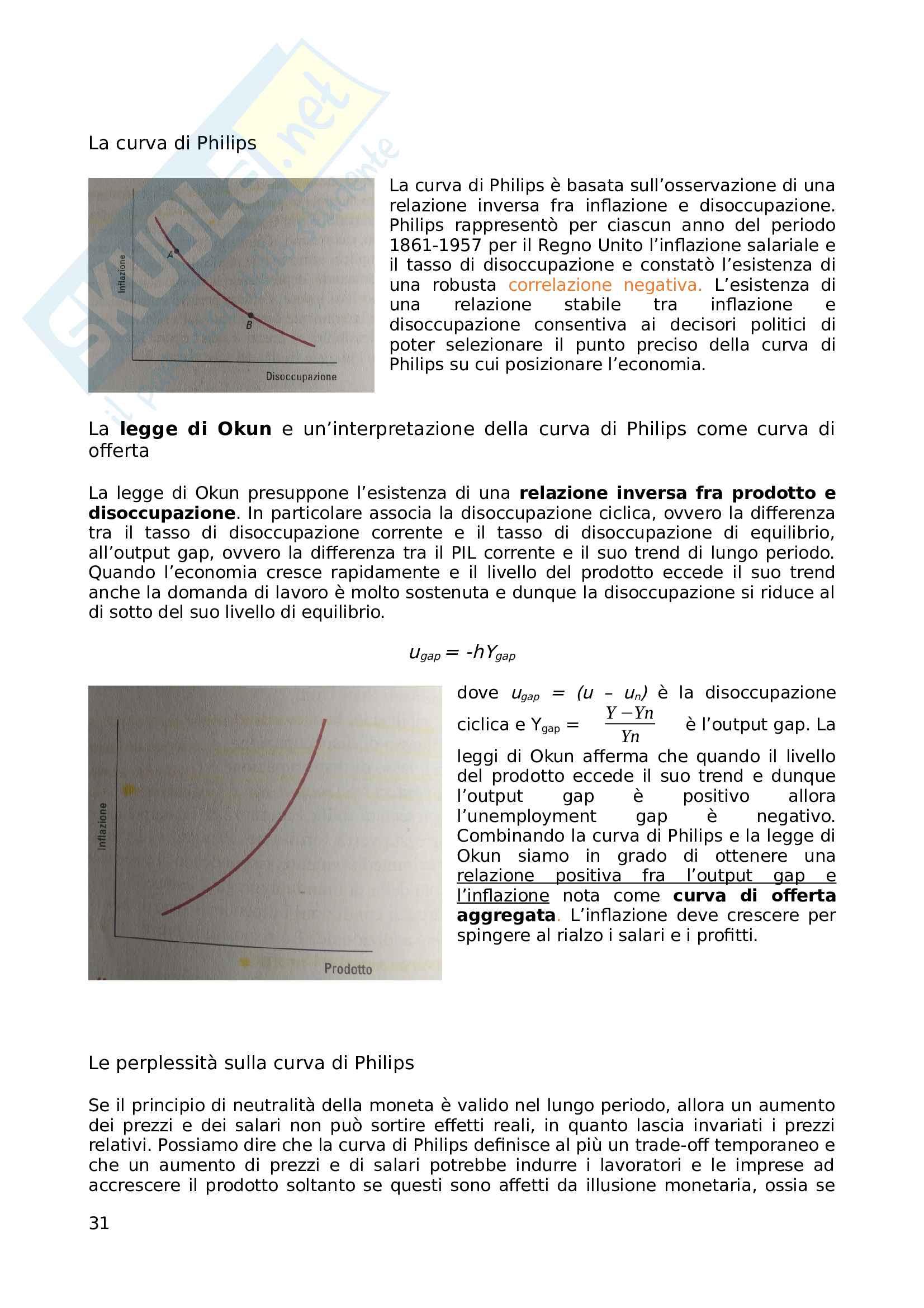 Riassunto esame Economia internazionale, prof Beretta, libro consigliato Macroeconomia, Burda, Wiyplosz Pag. 31