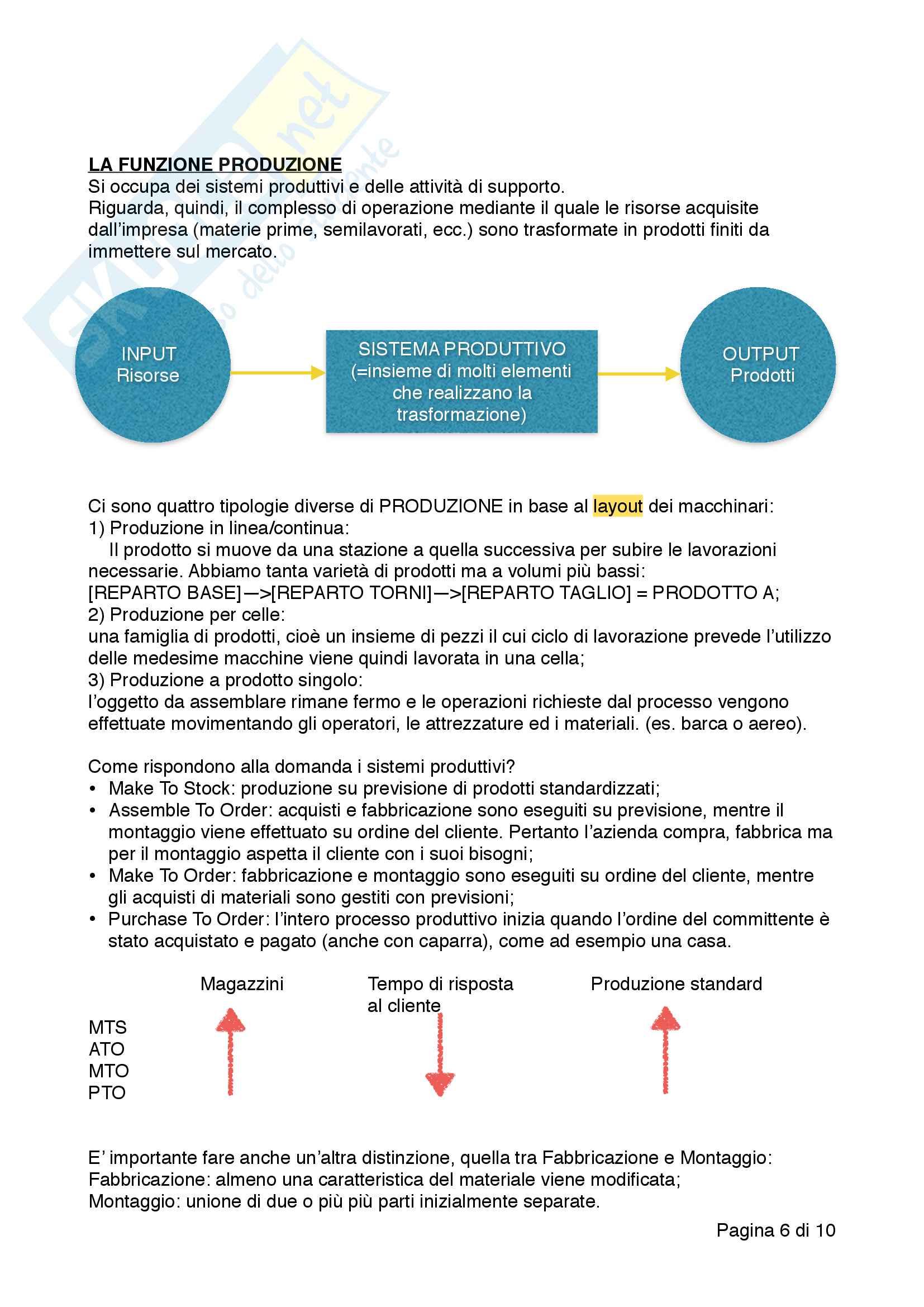 Economia e Organizzazione Aziendale, Modulo 1 Pag. 6