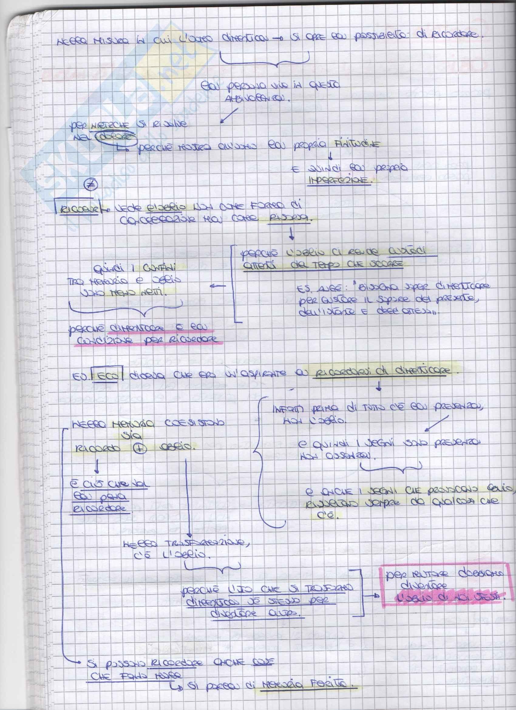 Riassunto esame Pedagogia della persona, prof. Amadini, libro consigliato Memoria ed educazione, Amadini Pag. 21