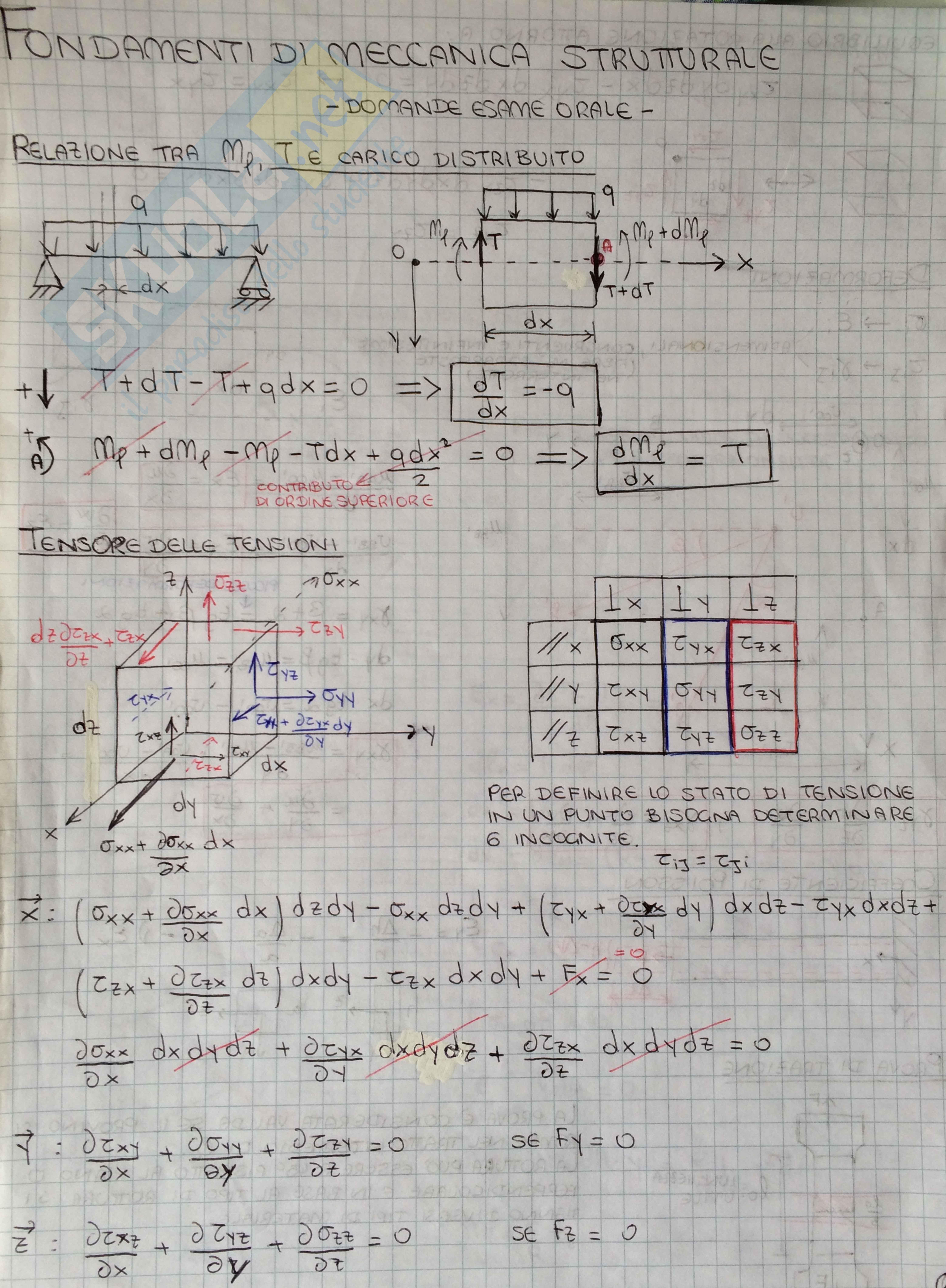 Dimostrazioni orale fondamenti di meccanica strutturale
