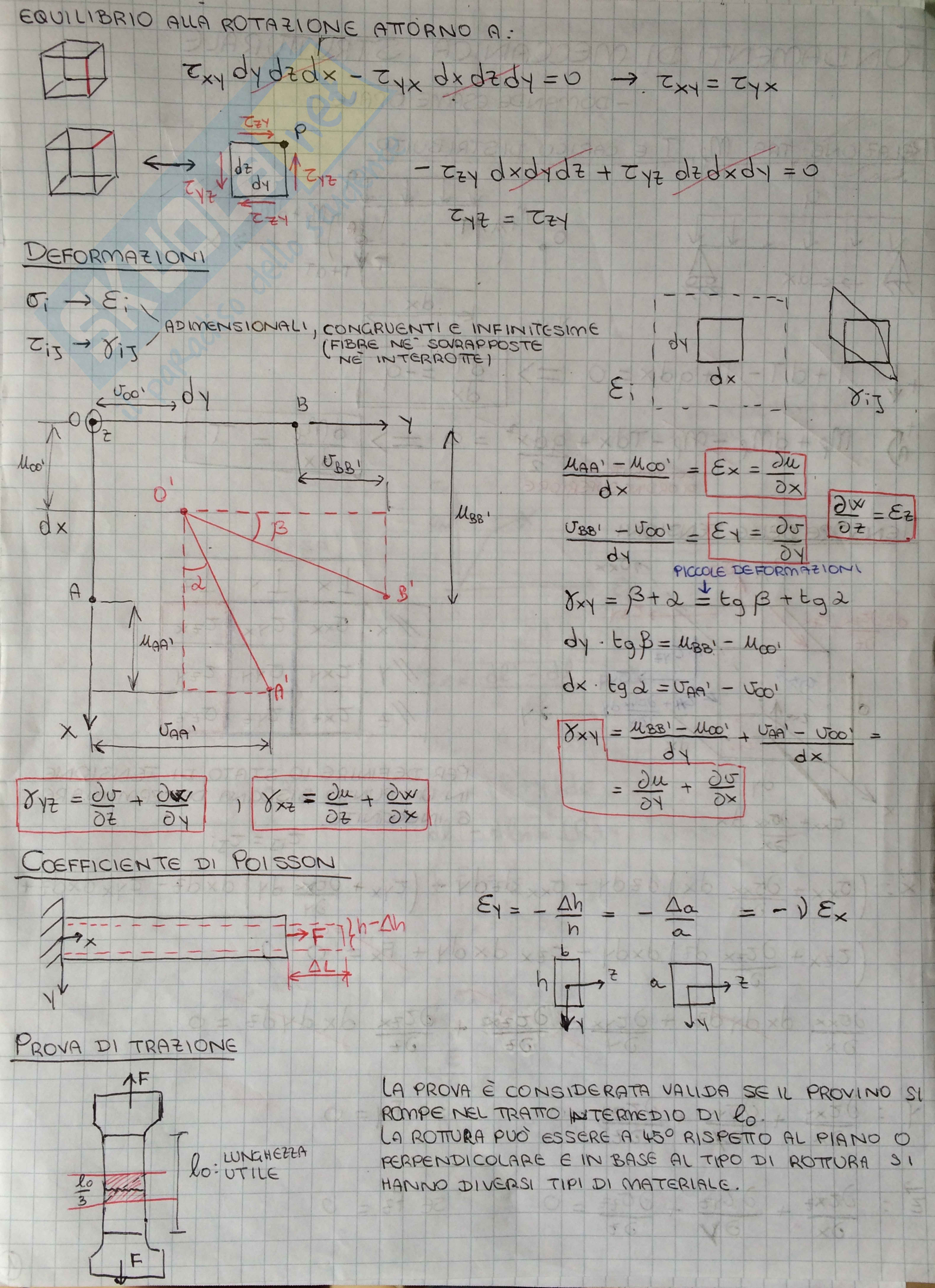Dimostrazioni orale fondamenti di meccanica strutturale Pag. 2