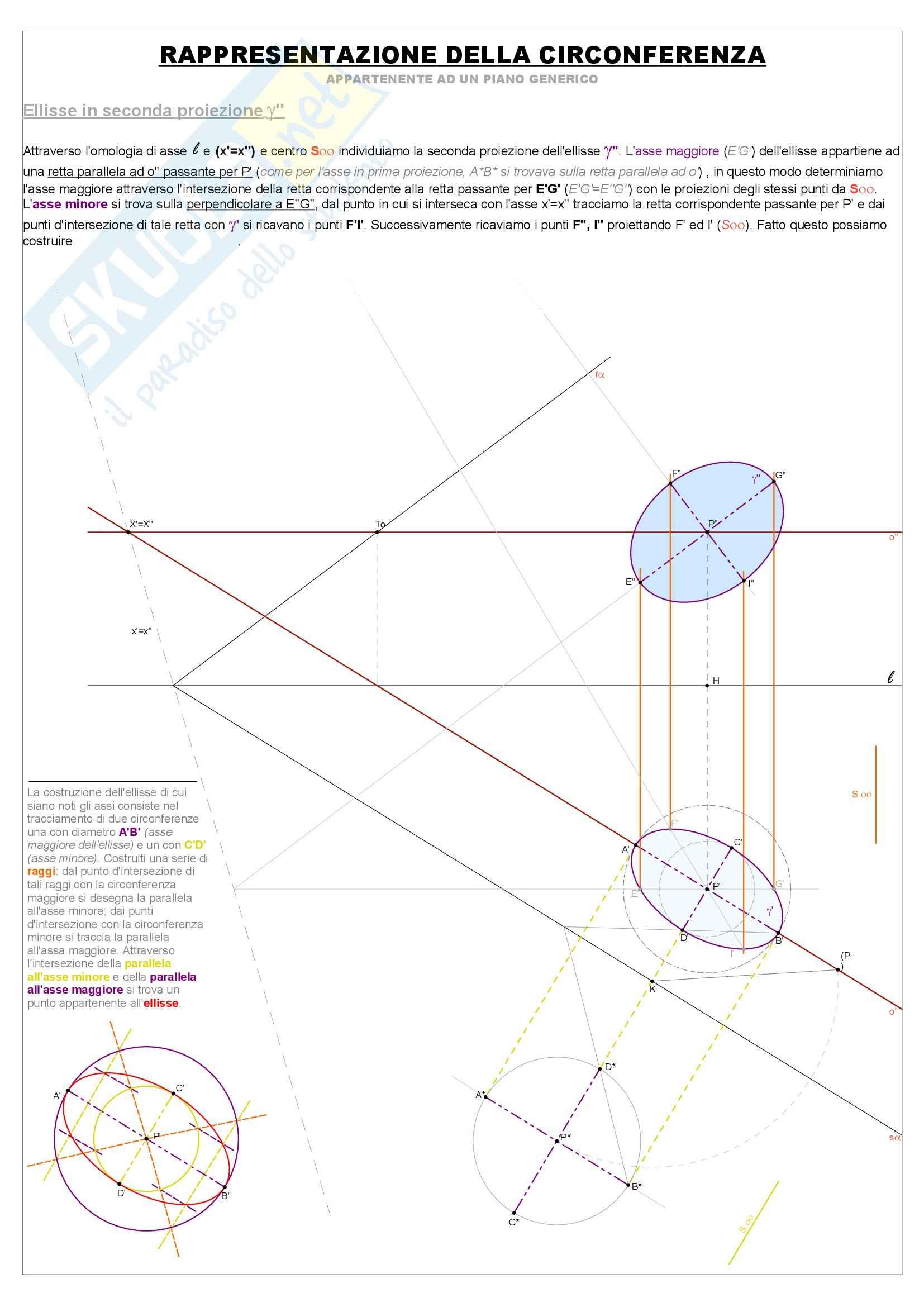 Riassunto esame Geometria, prof. Pagliano, libro consigliato La geometria animata, Gesuele Pag. 21