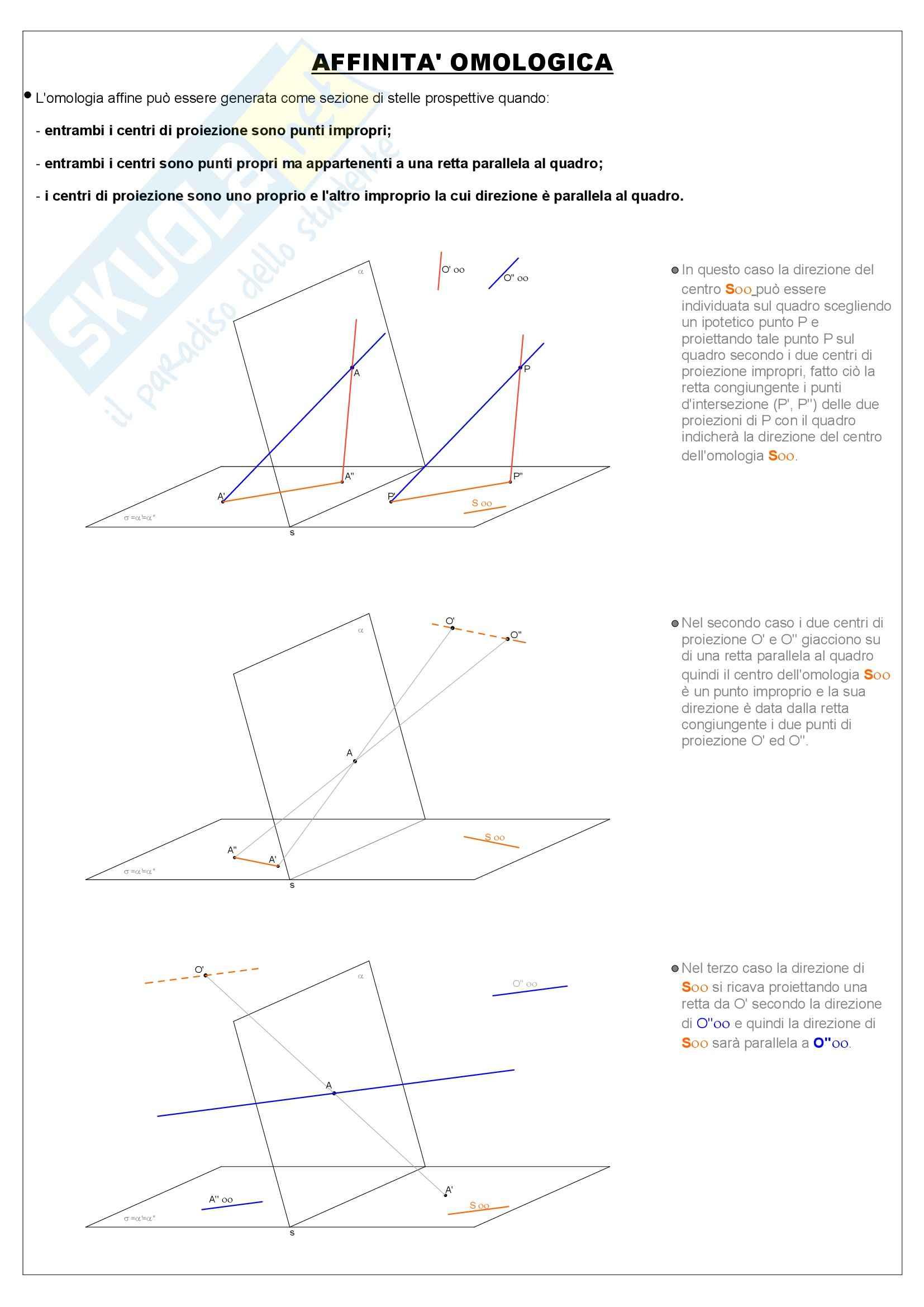 Riassunto esame Geometria, prof. Pagliano, libro consigliato La geometria animata, Gesuele Pag. 6