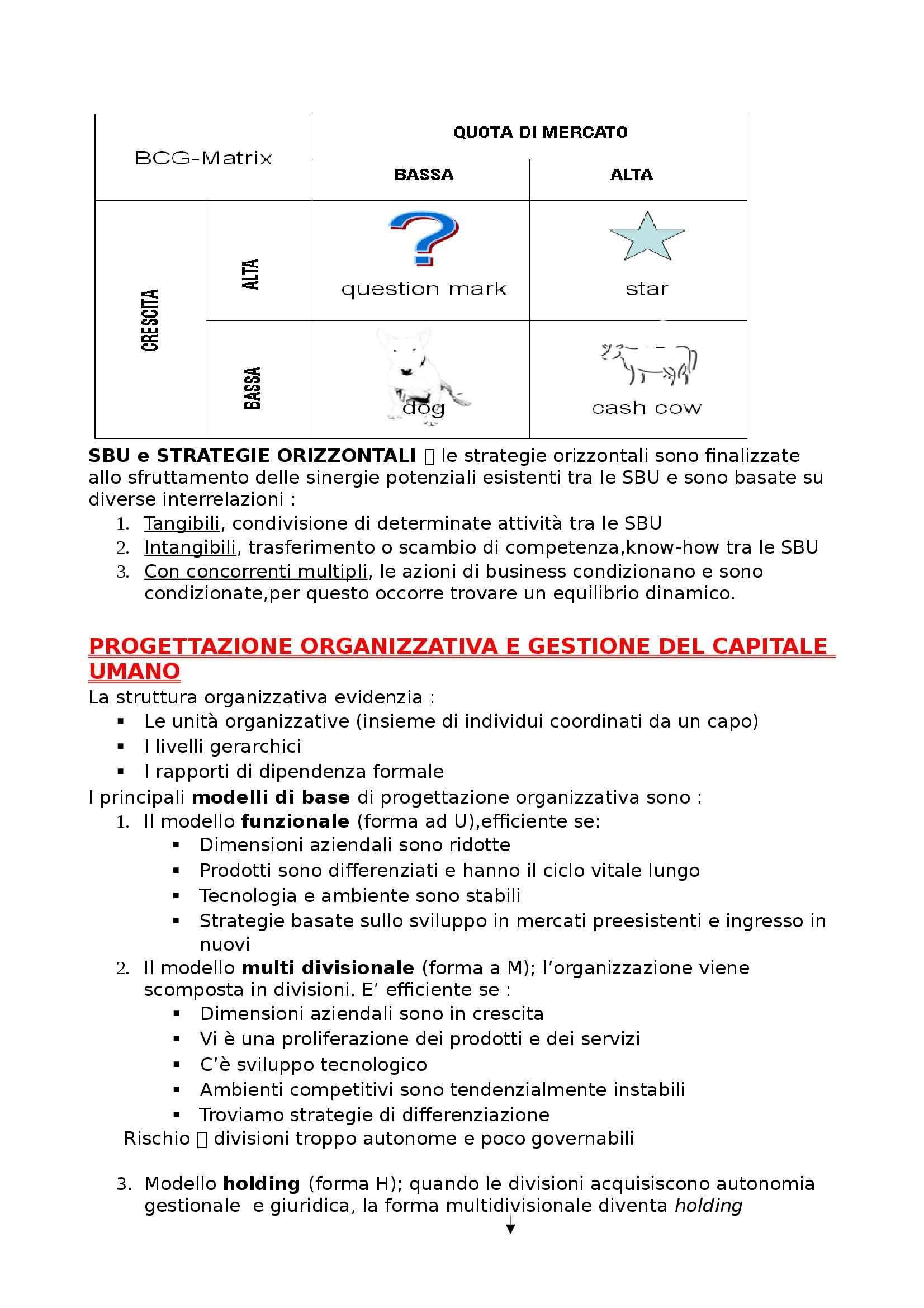 Fondamenti di management - management Pag. 16