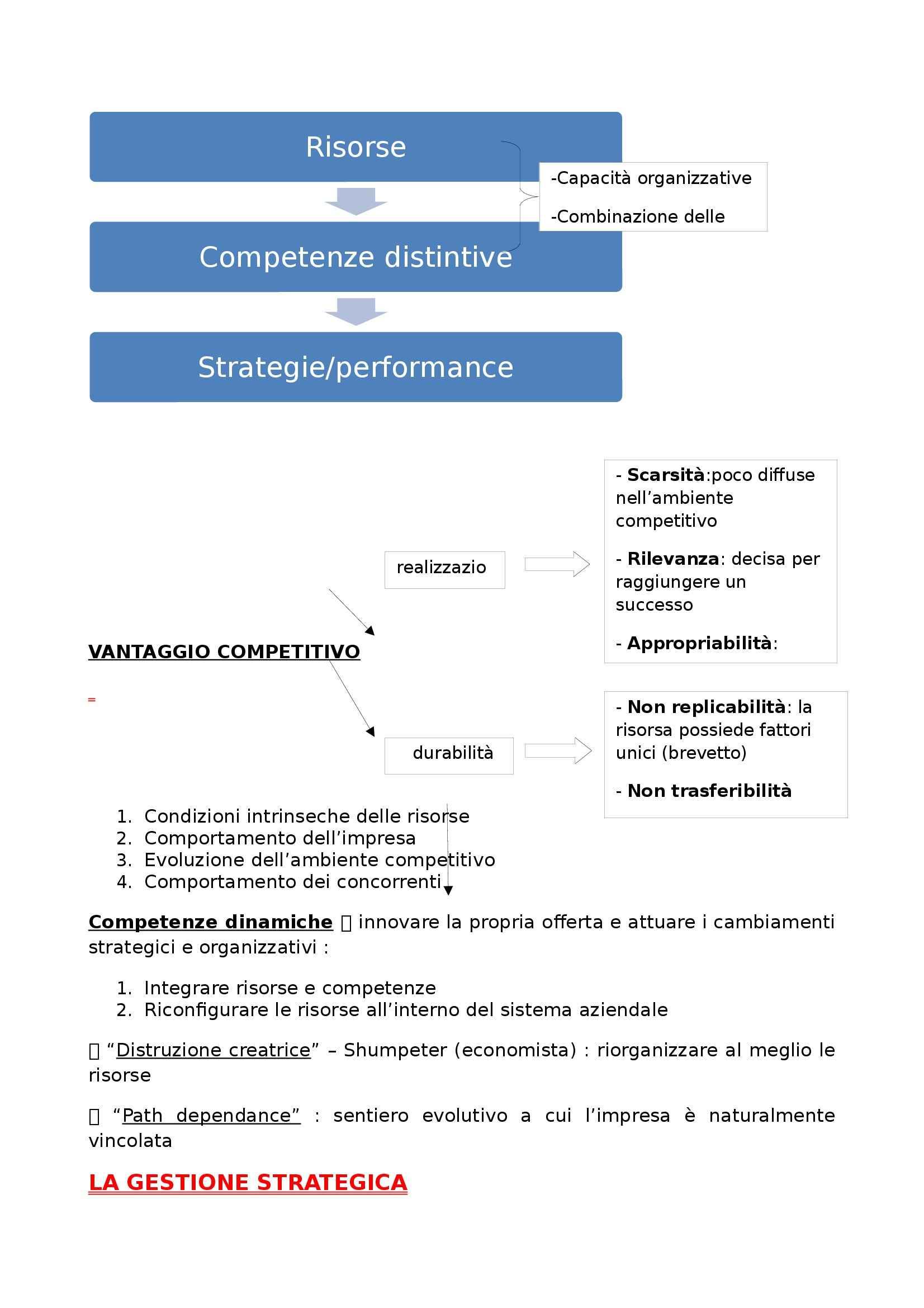 Fondamenti di management - management Pag. 6