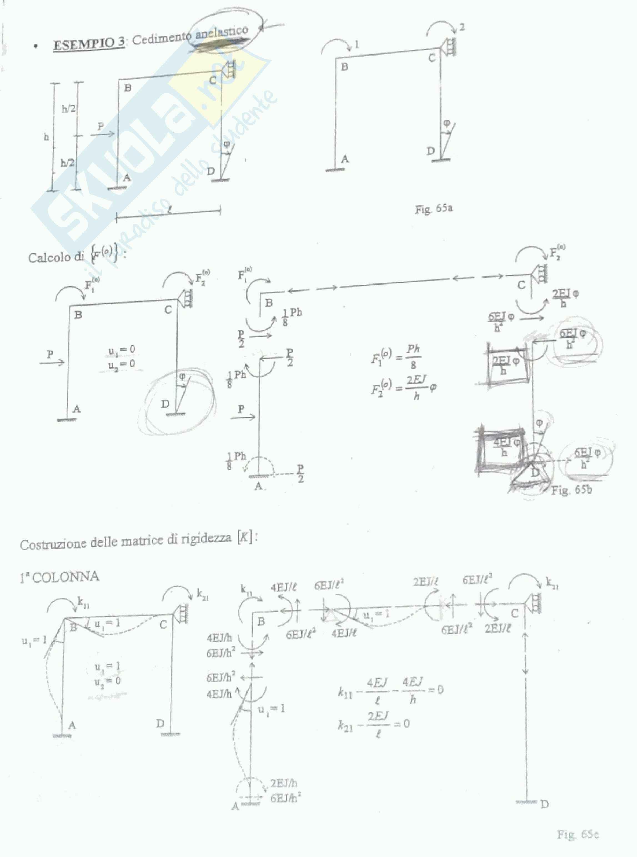 Metodo degli spostamenti e diagrammi qualitativi (Rita Greco)