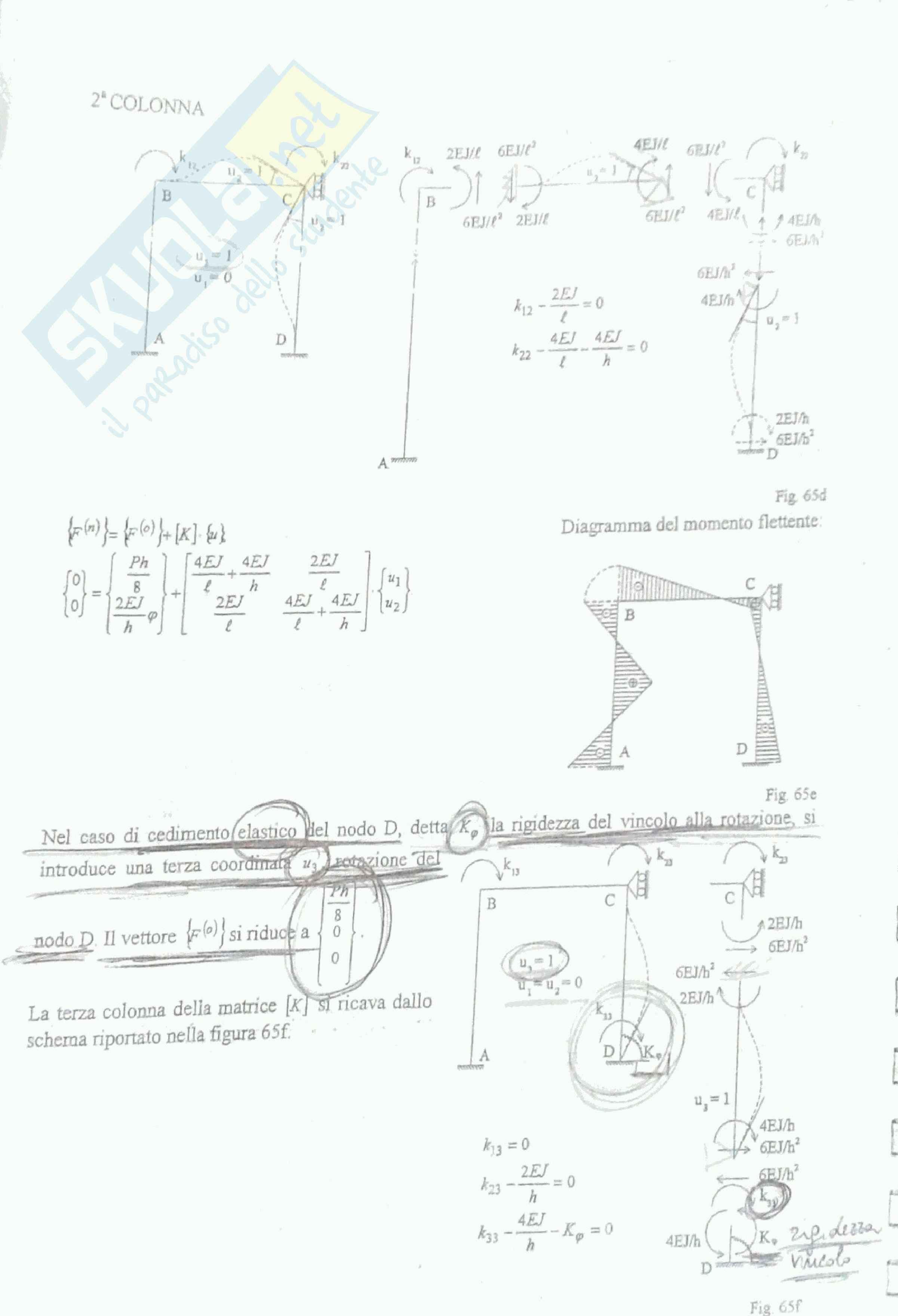 Metodo degli spostamenti e diagrammi qualitativi (Rita Greco) Pag. 2