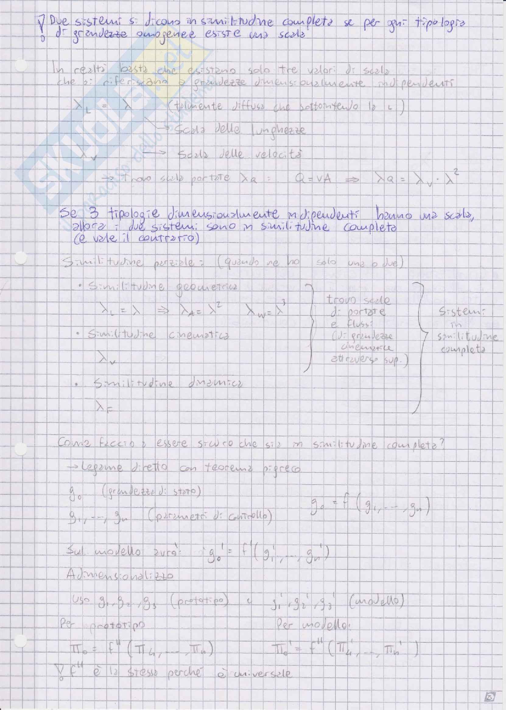 Meccanica dei Fluidi - Parte 1 Pag. 51