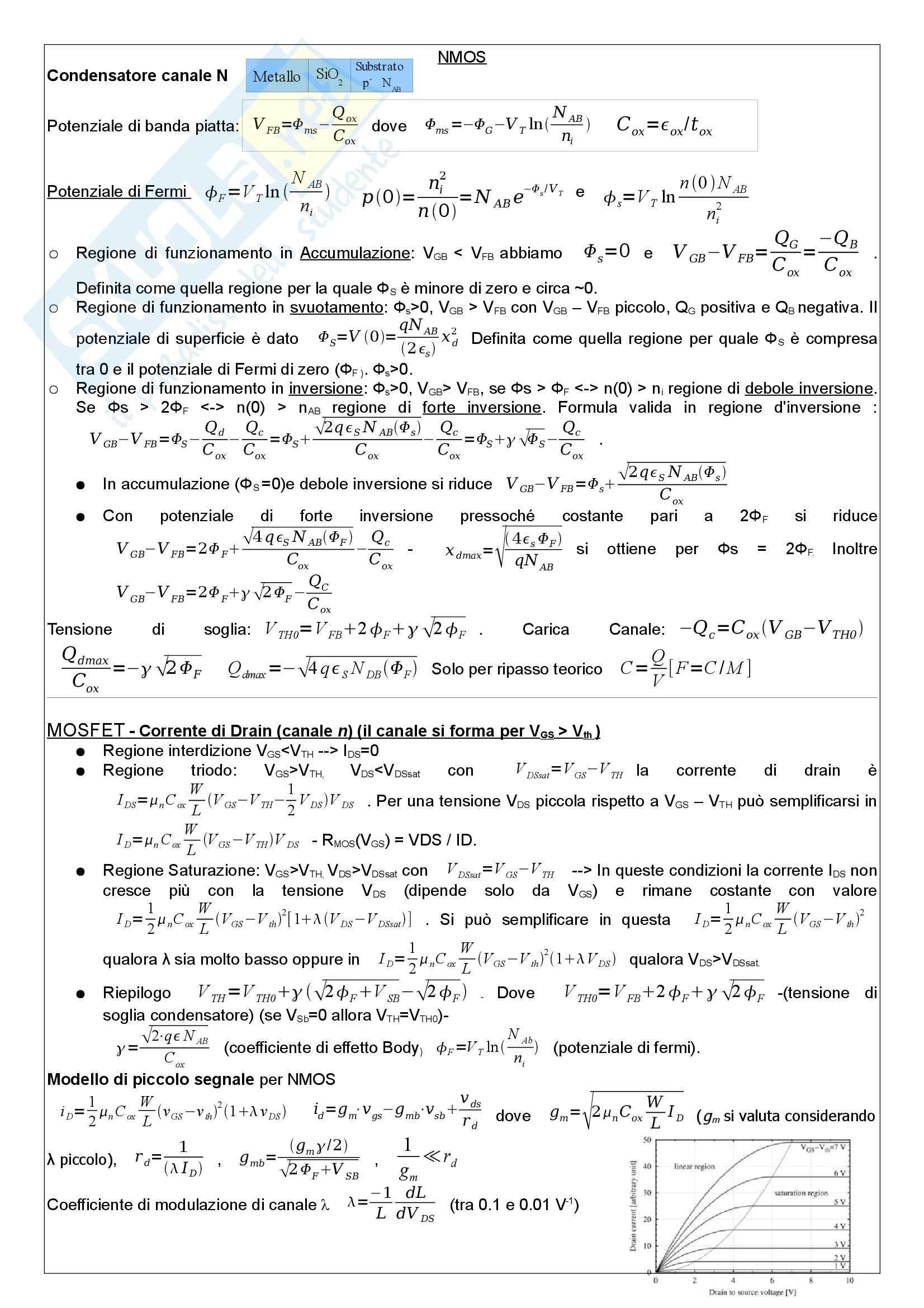 Dispositivi elettronici - Mosfet - Formulario