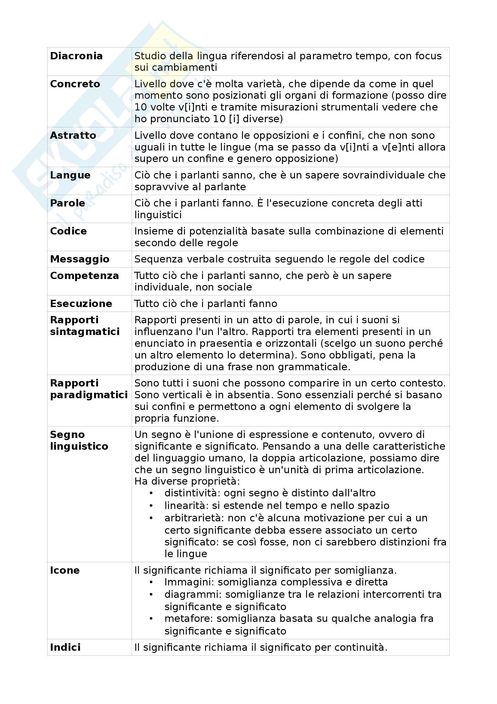 Linguistica generale - definizioni Pag. 2