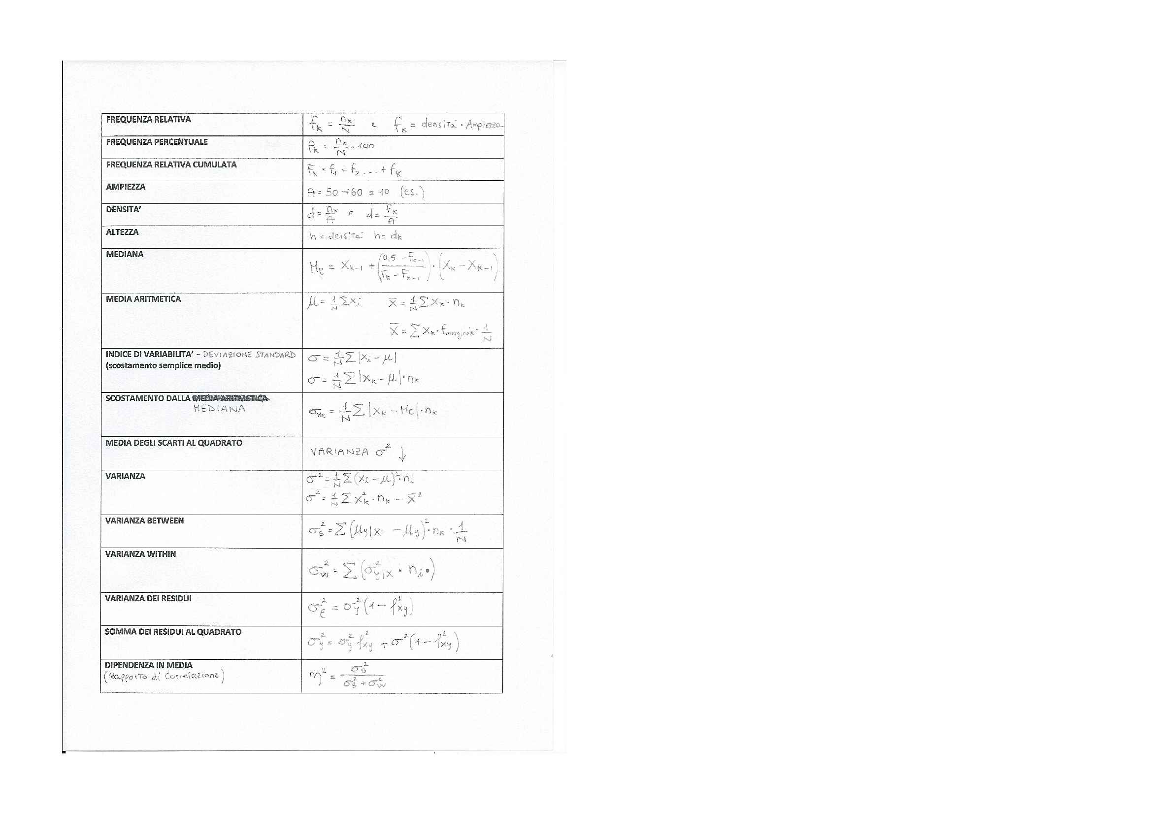 Statistica - Formule