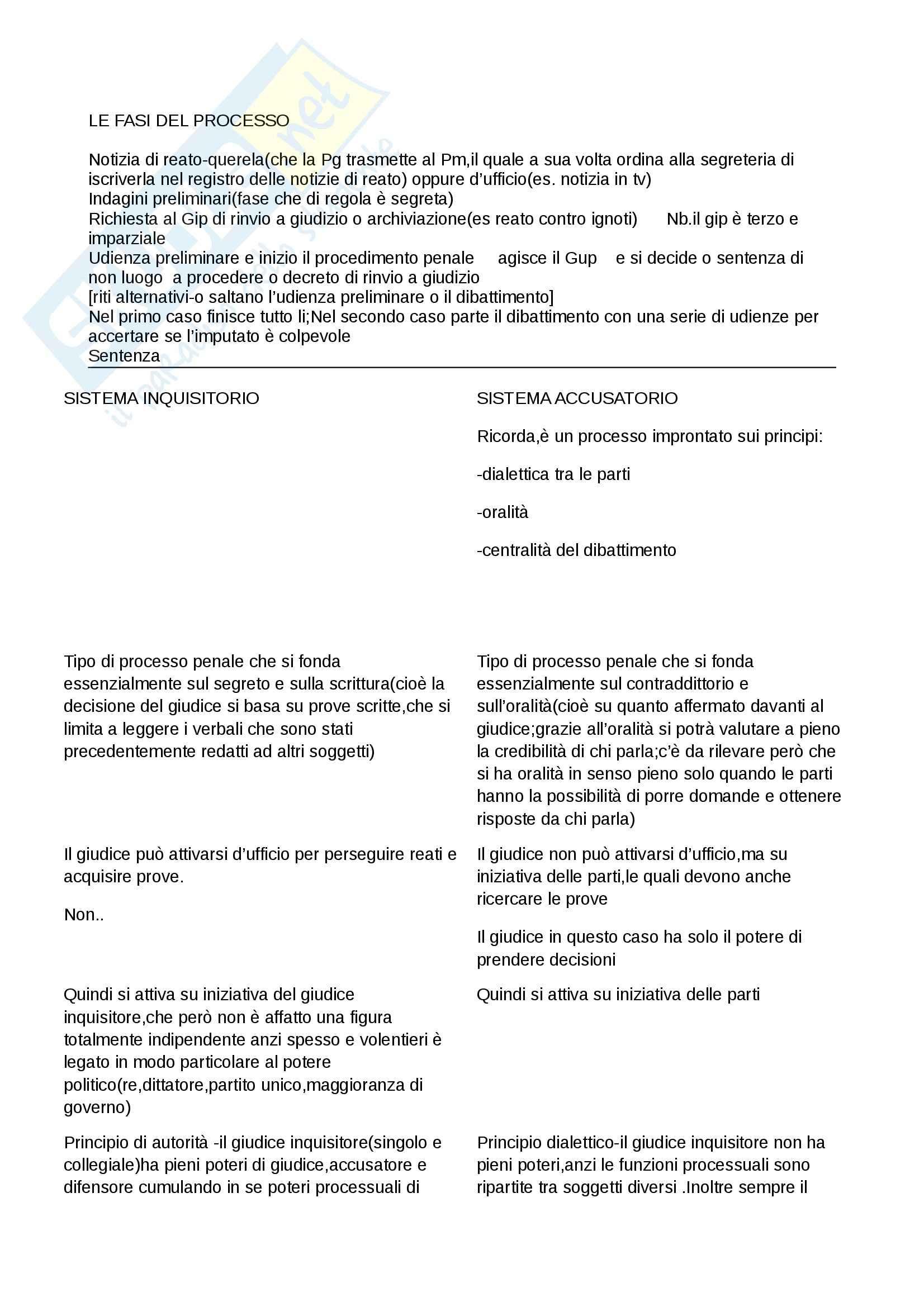 Schemi, Procedura penale