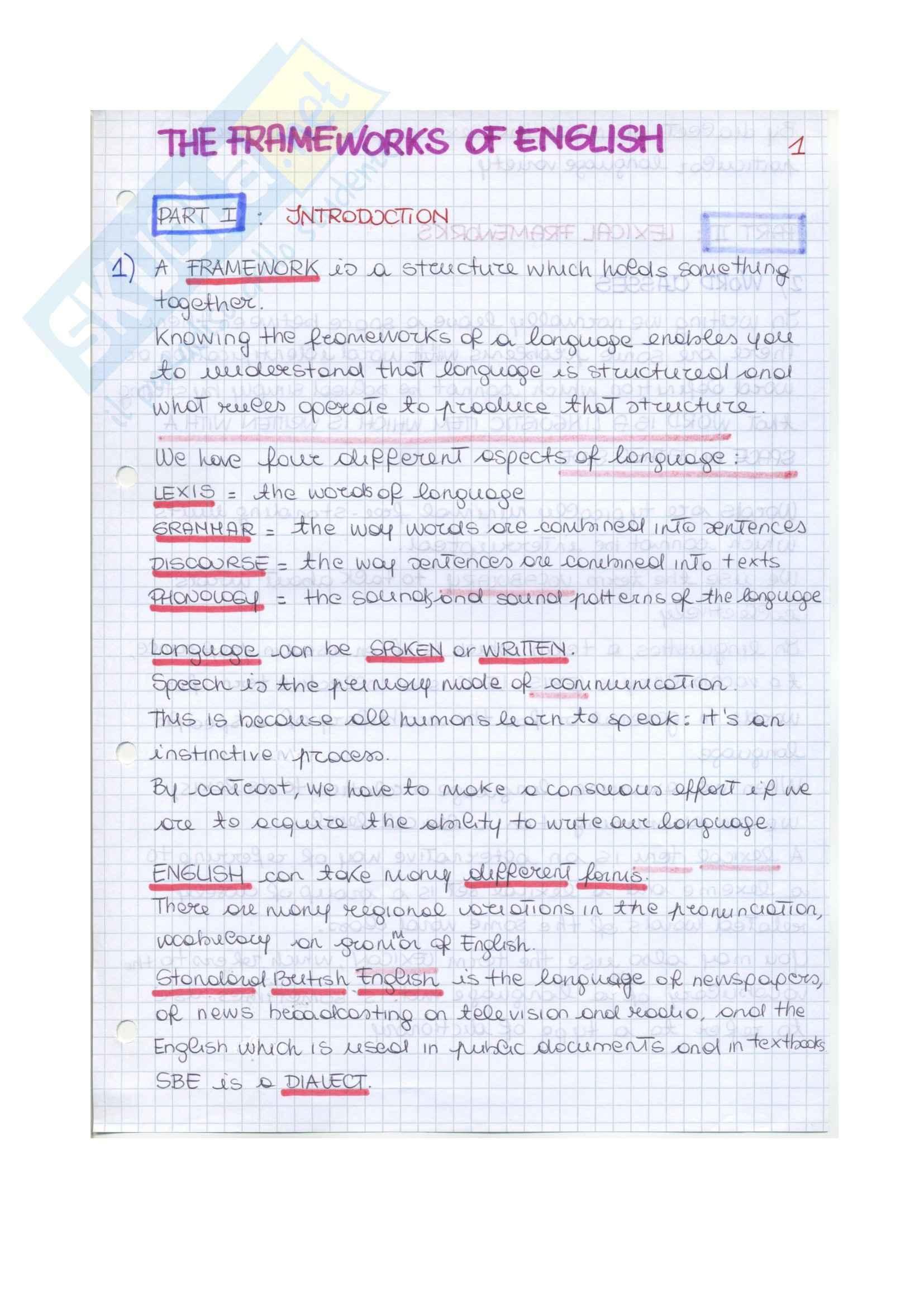 Riassunto esame Linguistica Inglese, prof. Camaiora, libro consigliato The Frameworks of english, Ballard