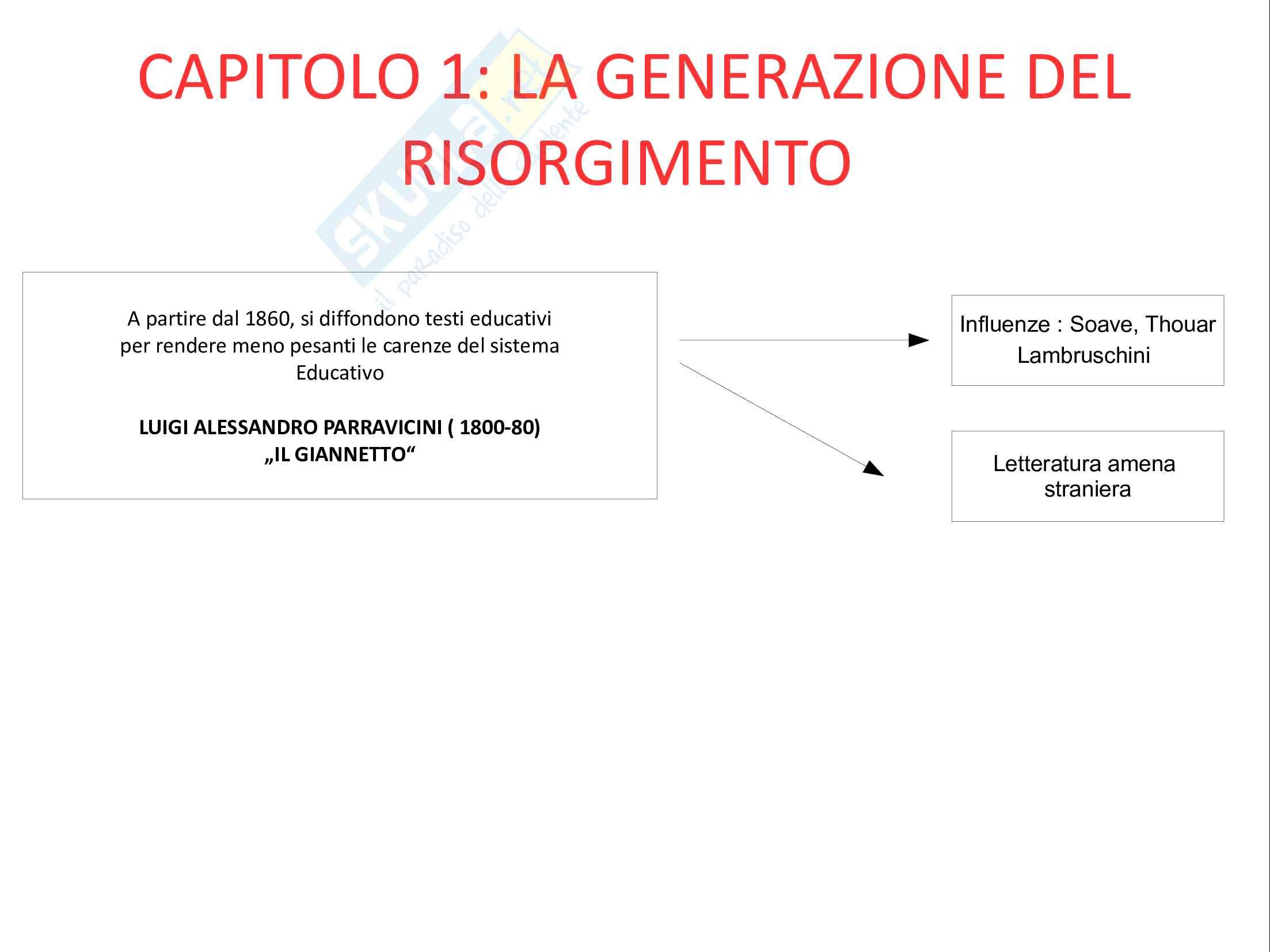 """Schemi riassuntivi basati sul testo """"La Letteratura per l'Infanzia"""" P. Boero, C.De Luca"""