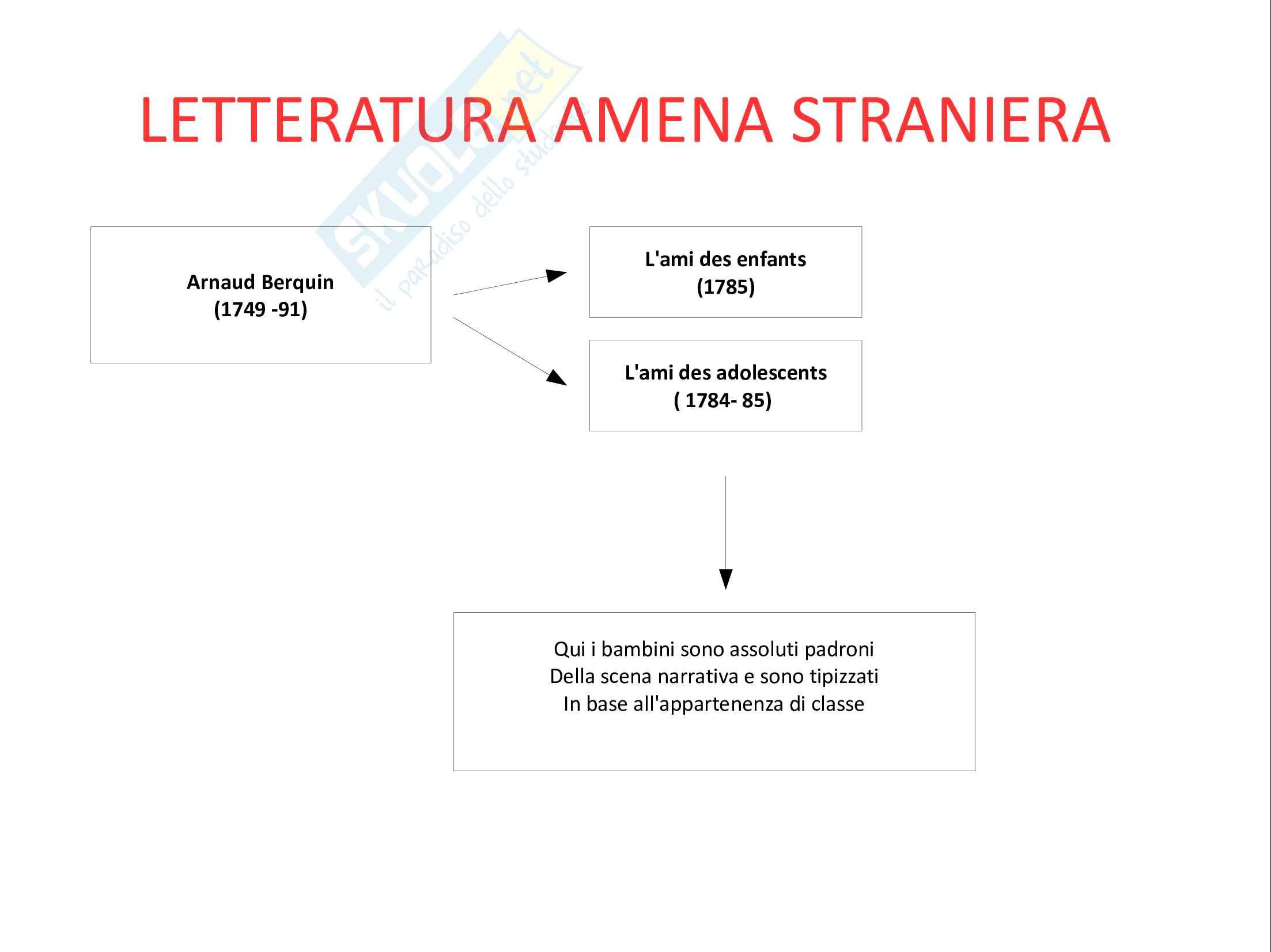 """Schemi riassuntivi basati sul testo """"La Letteratura per l'Infanzia"""" P. Boero, C.De Luca Pag. 2"""