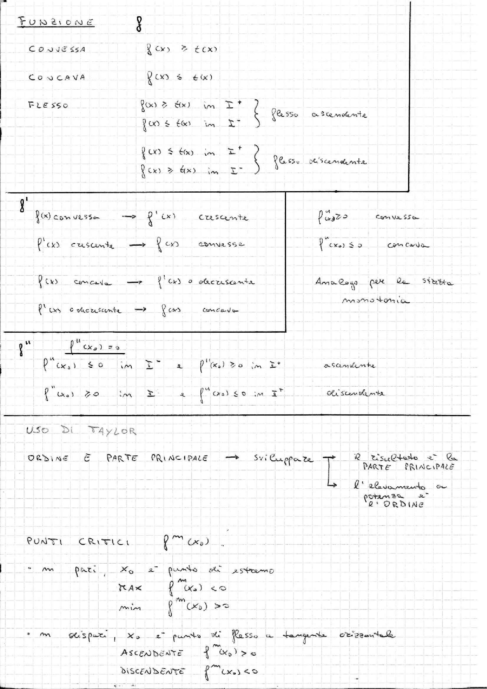 Analisi matematica 1 - Formulario sintetico