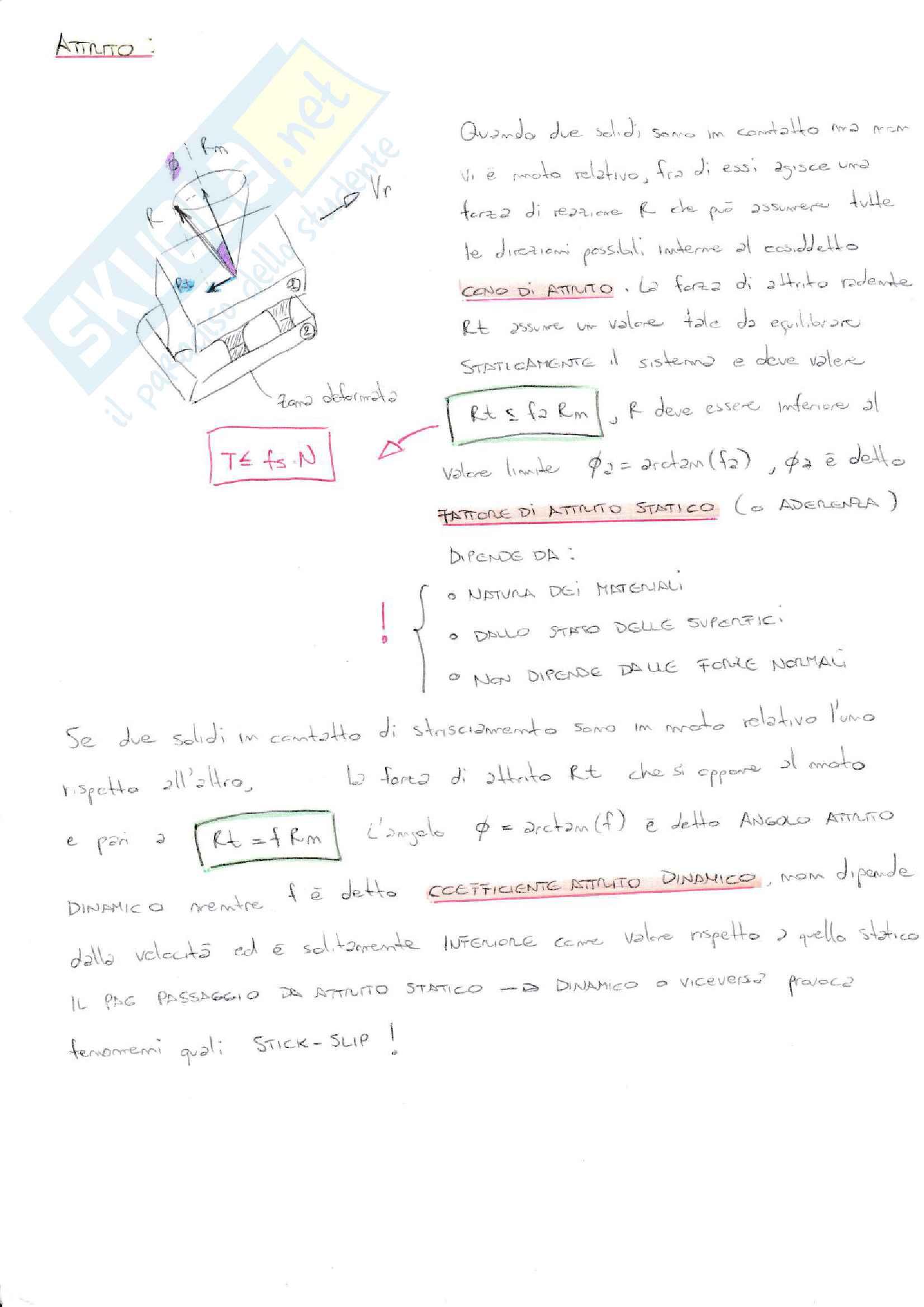 Riassunto e sintesi esame Meccanica Applicata alle Macchine, prof. Callegari, libro consigliato Meccanica applicata alle macchine, Callegari - Fanghella - Pellicano