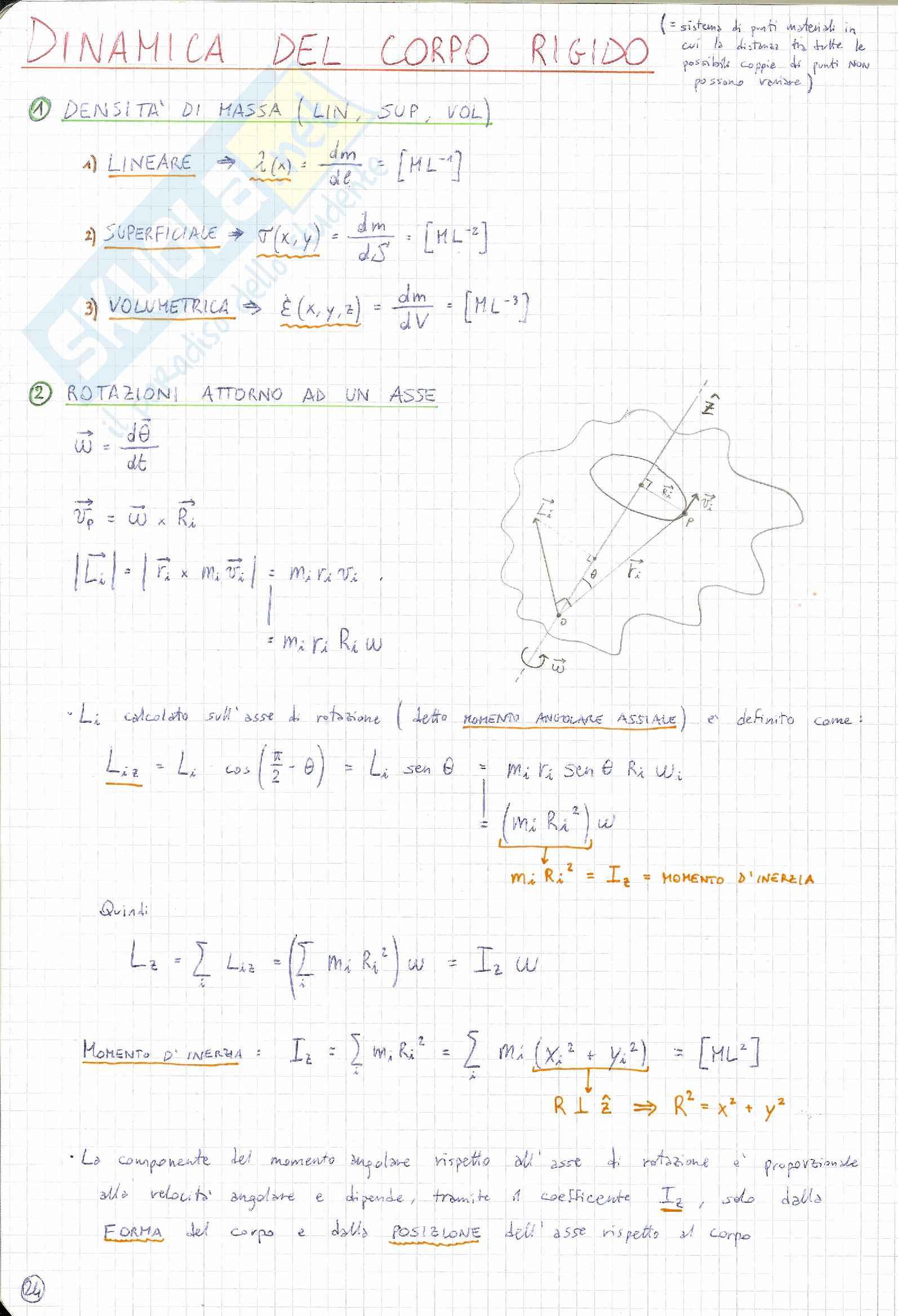 Schema teoria Fisica 1 con dimostrazioni chiare Pag. 26