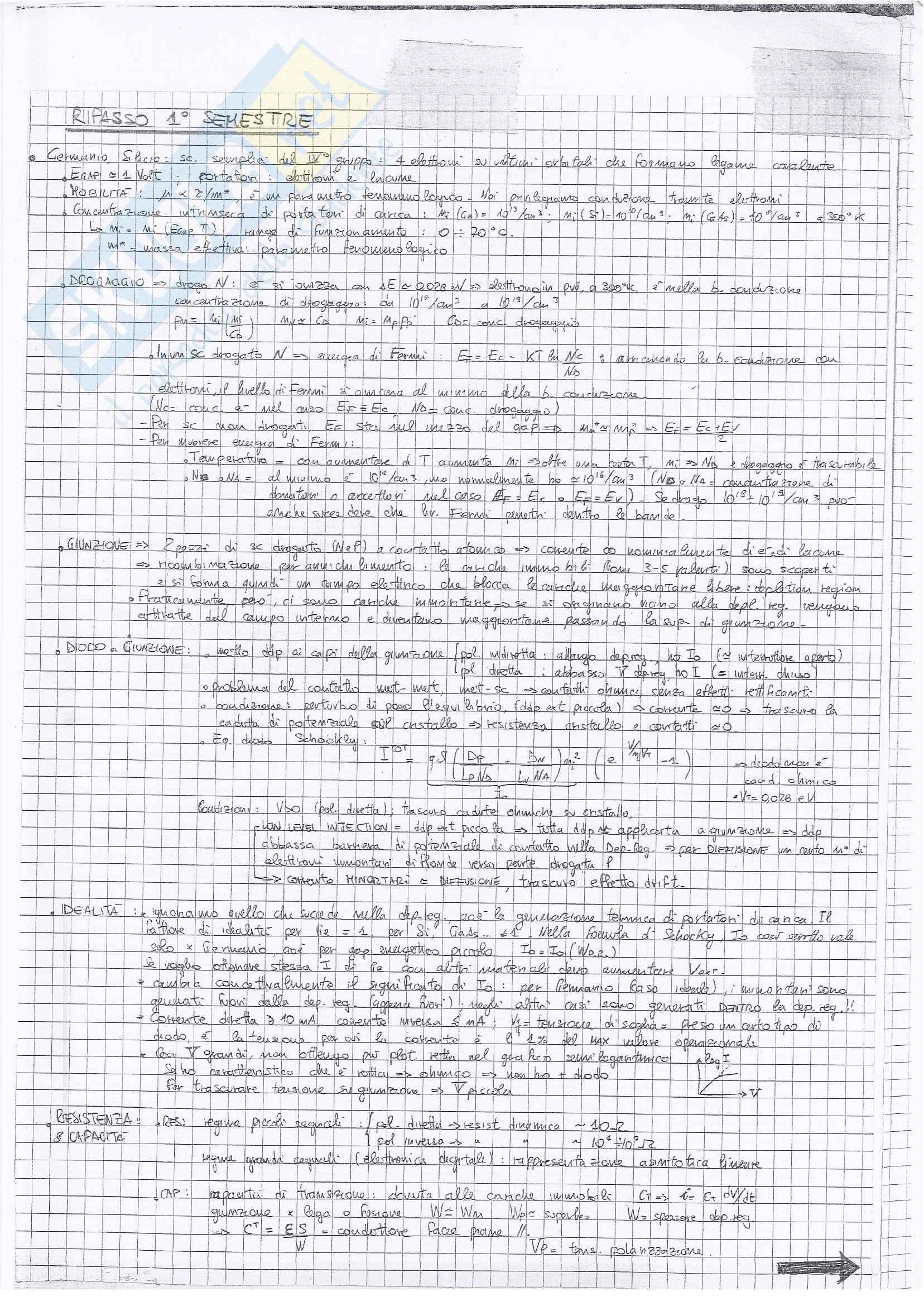 appunto M. Basile Laboratorio di Fisica 3