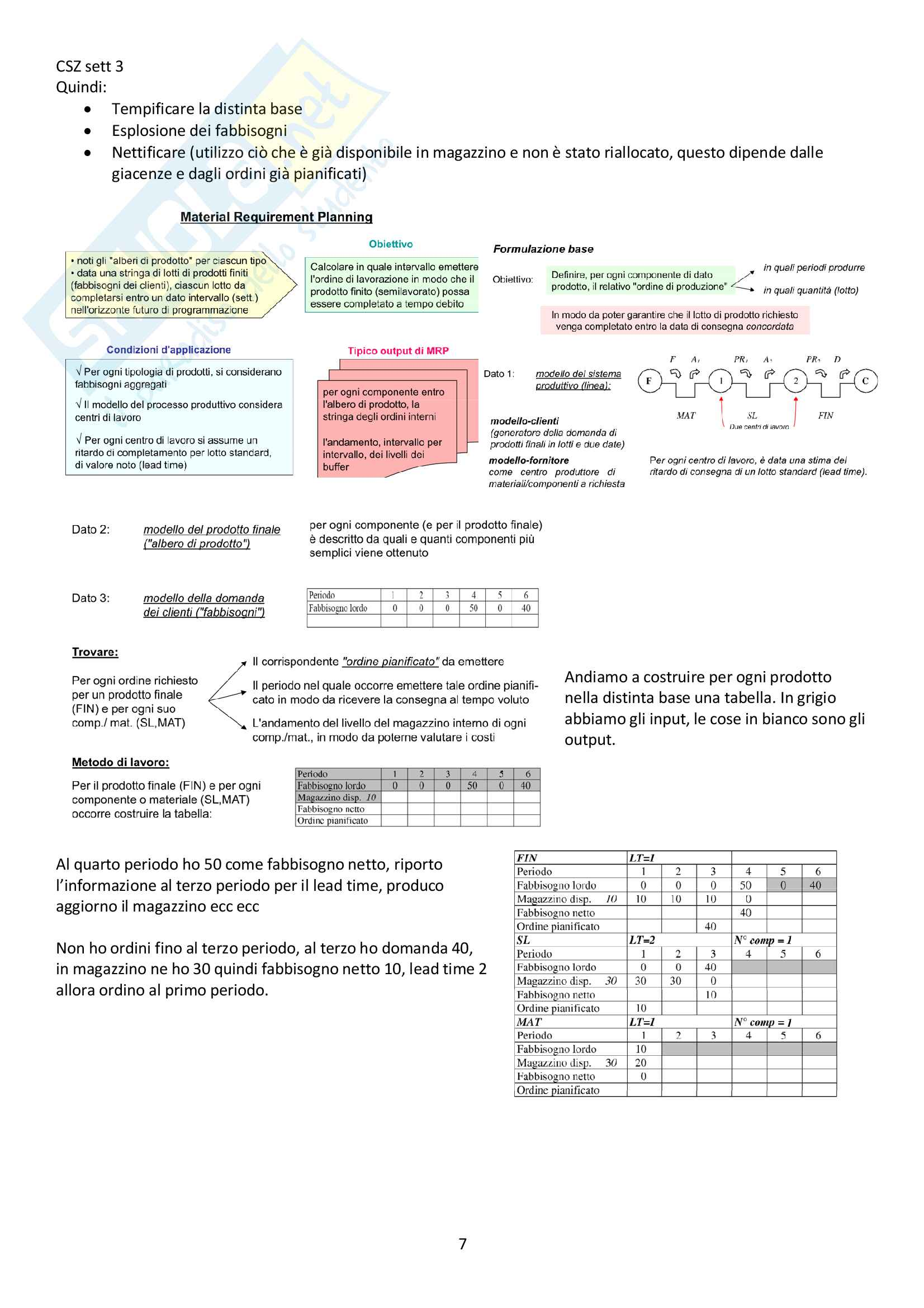 Appunti delle lezioni - Programmazione e controllo della produzione, Gisario Pag. 21