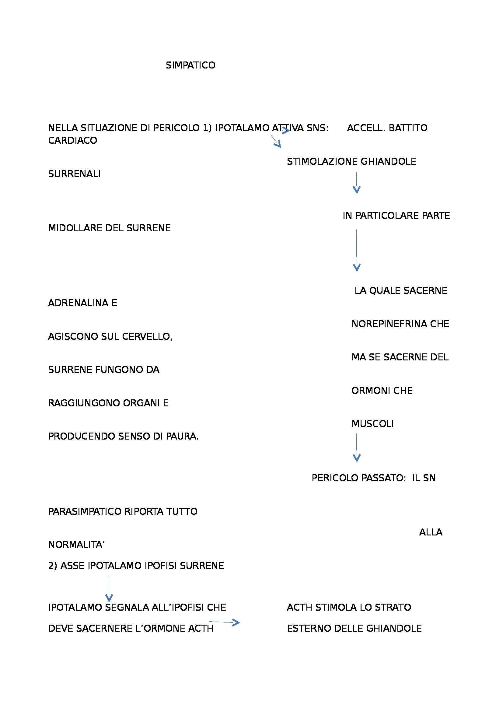 Riassunto esame Psicologia Clinica, prof. Rovetto, libro consigliato Psicologia Clinica, Comer Pag. 2