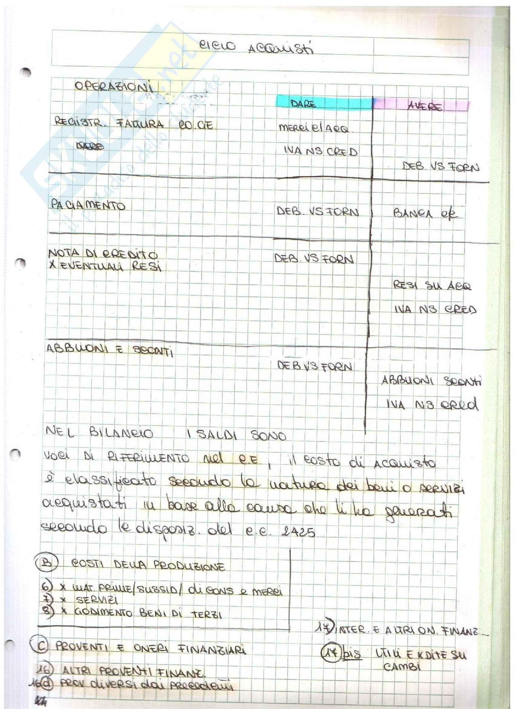 Riassunto esame Revisione aziendale, prof. Rizzotti, libro consigliato Revisione contabile e internal auditing