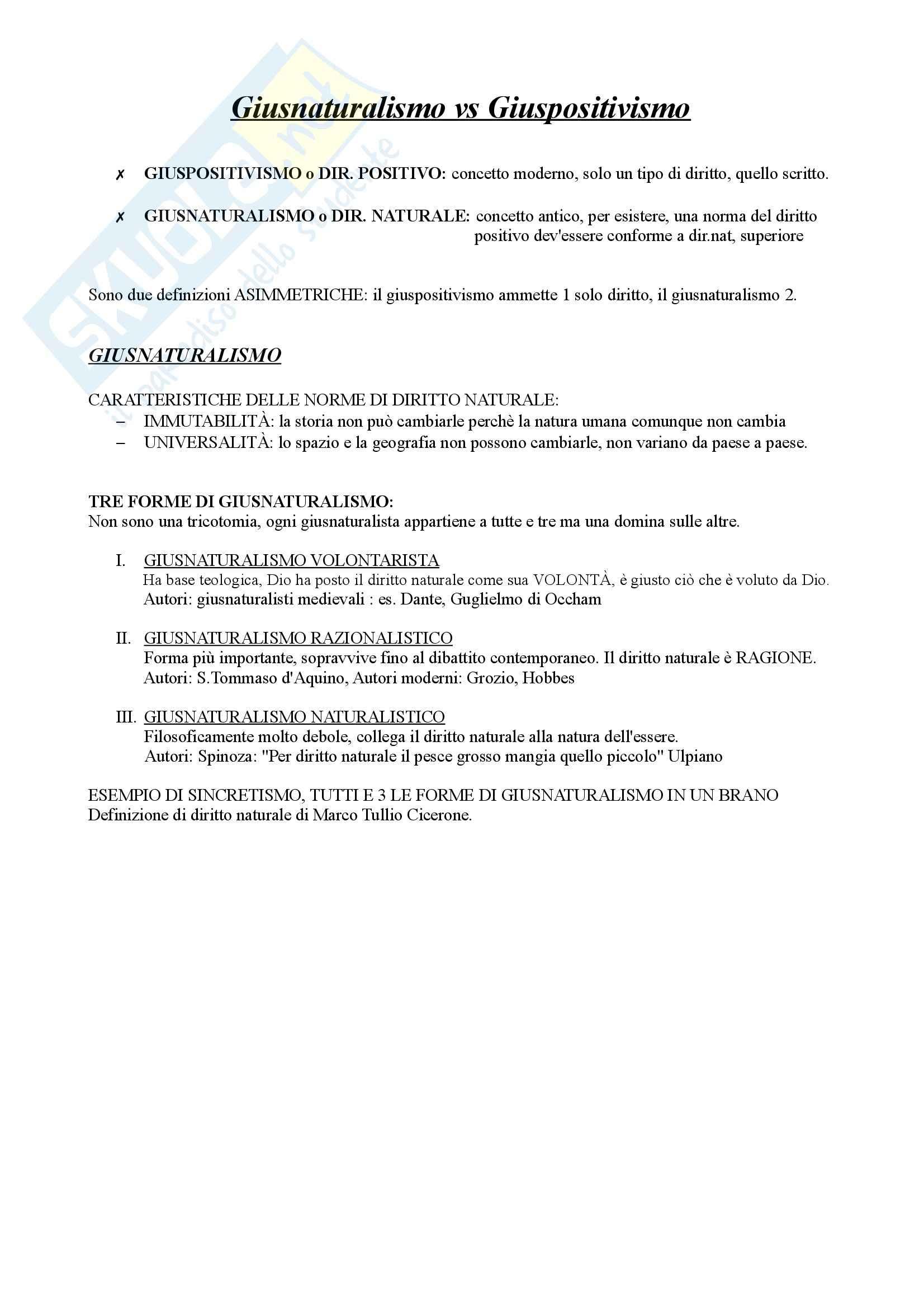 Appunti filosofia del diritto a-l prof. Gianfrancesco Zanetti UNIMORE Modena e Reggio Emilia Pag. 2