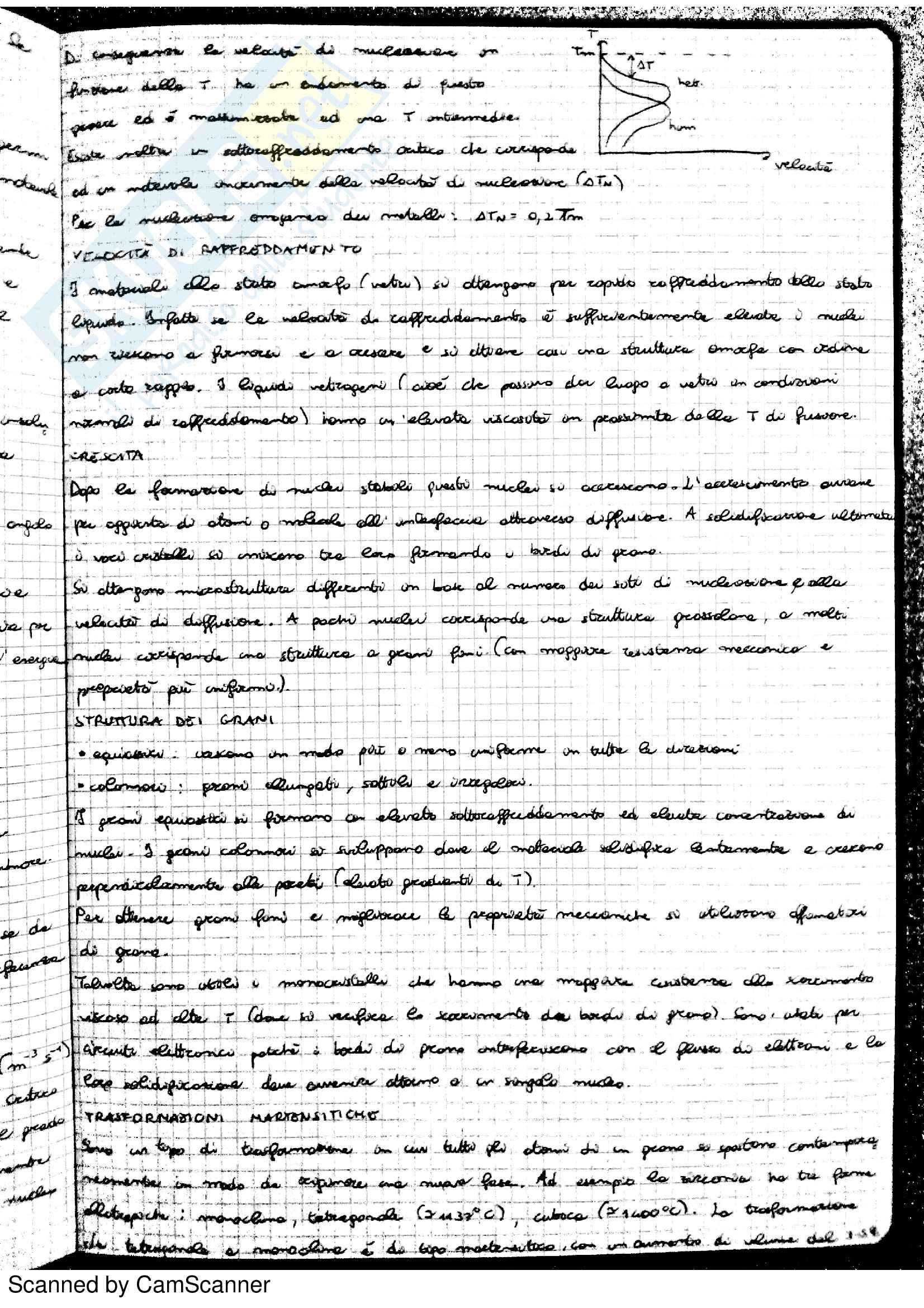Appunti, Scienza e tecnologia dei materiali Pag. 16