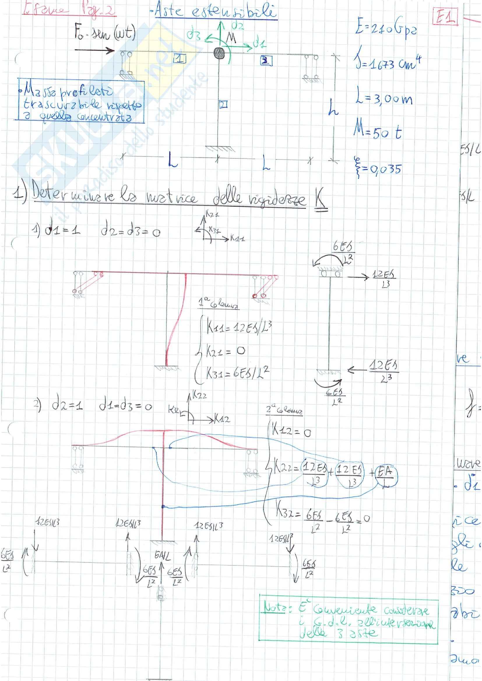 Esercizi Scienza delle Costruzioni 2 e Meccanica Computazionale: Parte 1