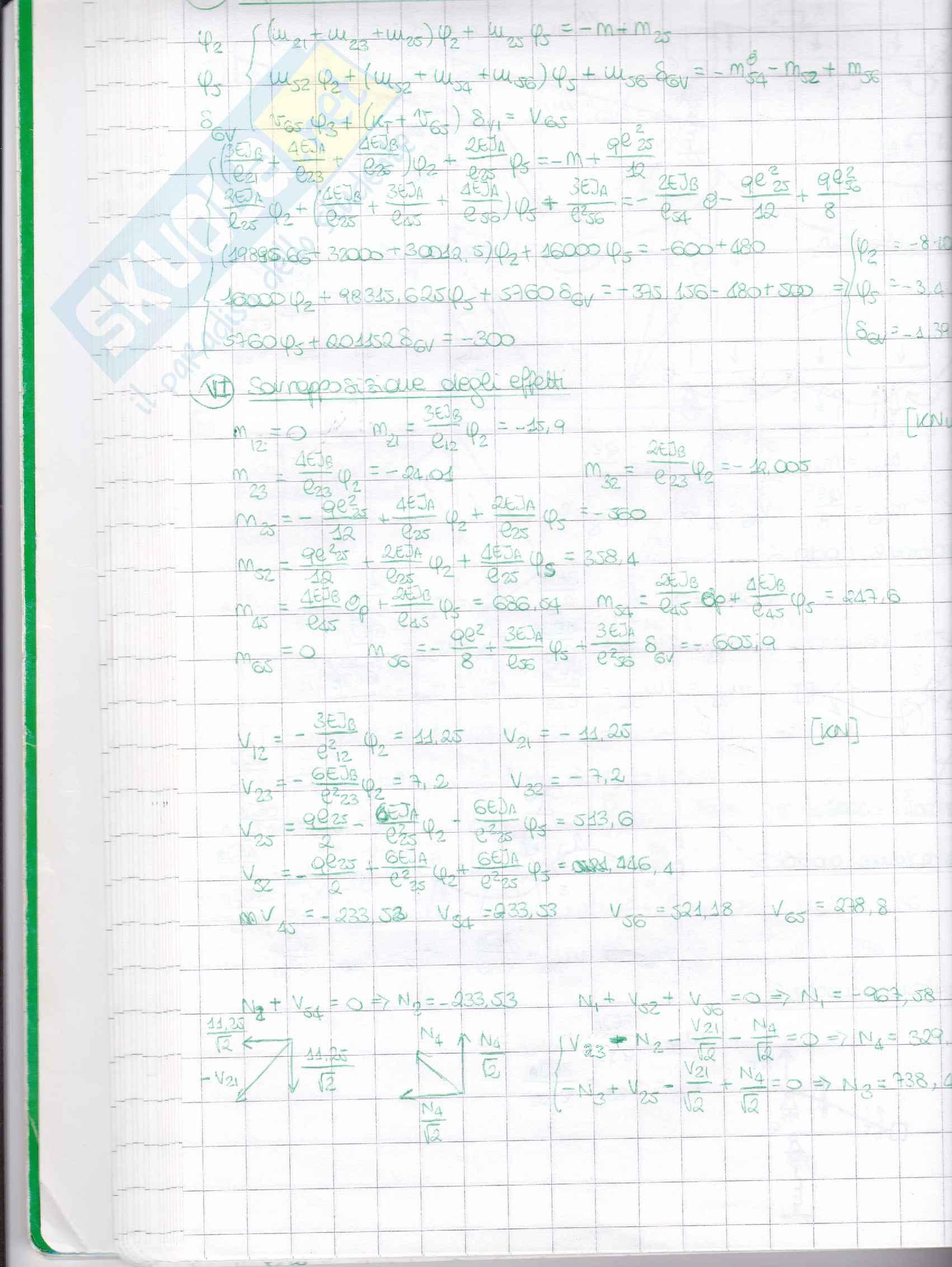 Esercizi risolti di telaio Pag. 31