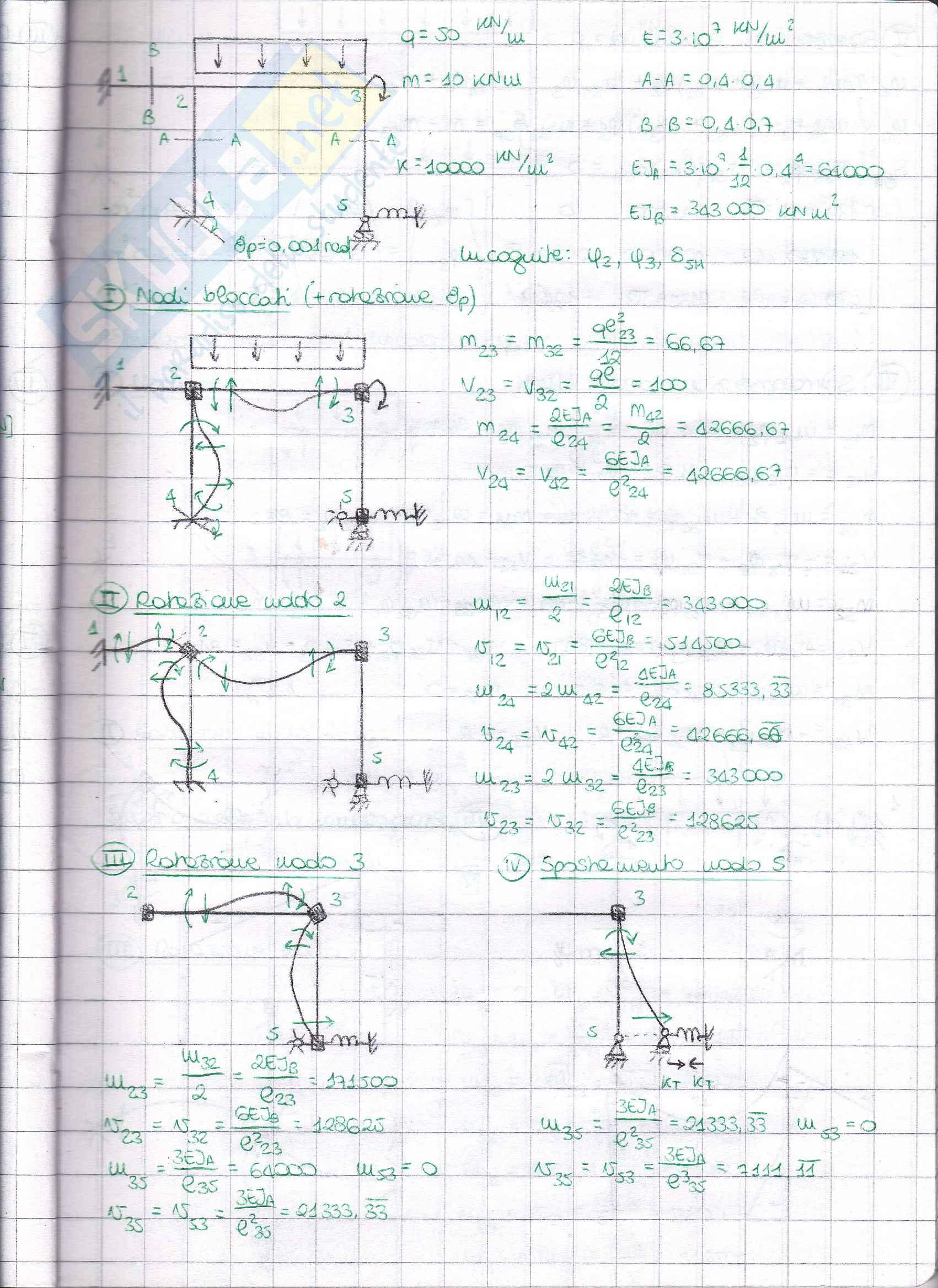Esercizi risolti di telaio Pag. 36