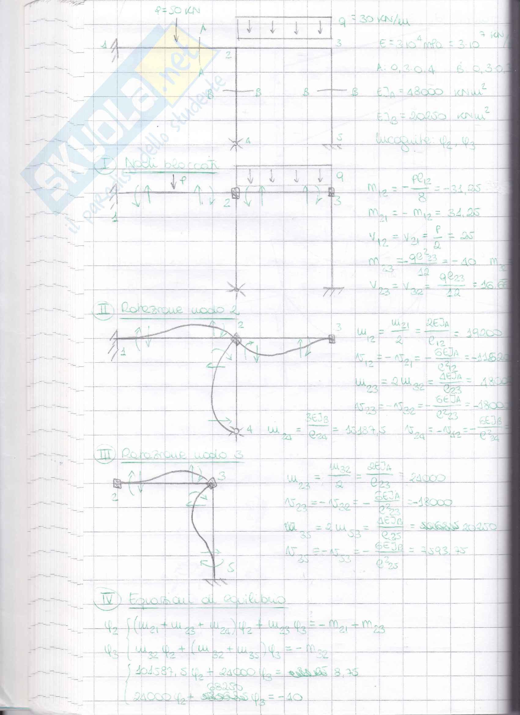 Esercizi risolti di telaio Pag. 41