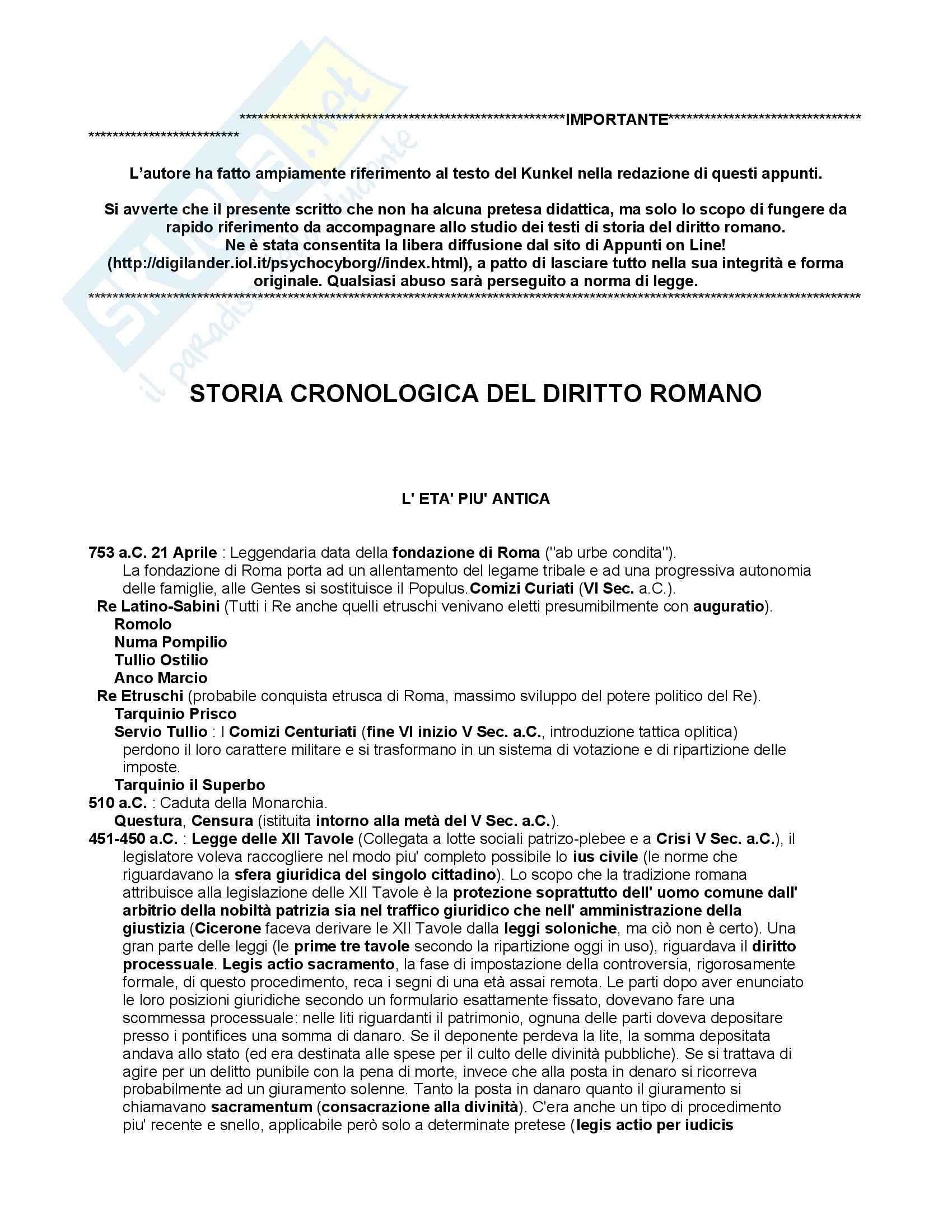 Storia del diritto privato romano - storia cronologica del diritto romano