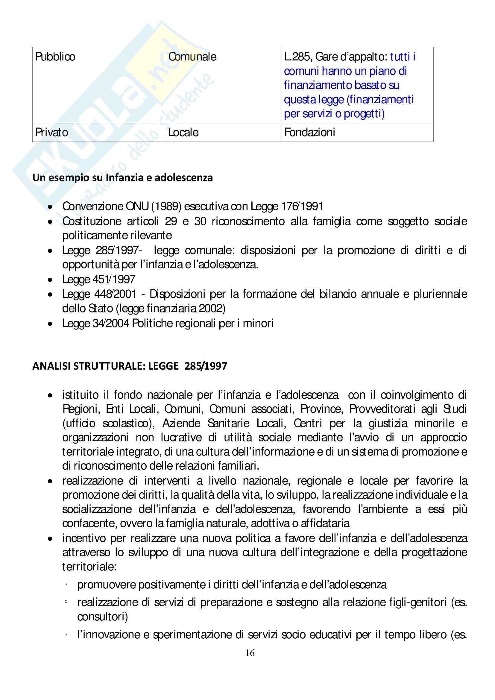 Riassunto esame progettazione didattica, Gloria Sinini, libro consigliato Fare didattica con gli EAS , Pier Cesare Rivoltella Pag. 16