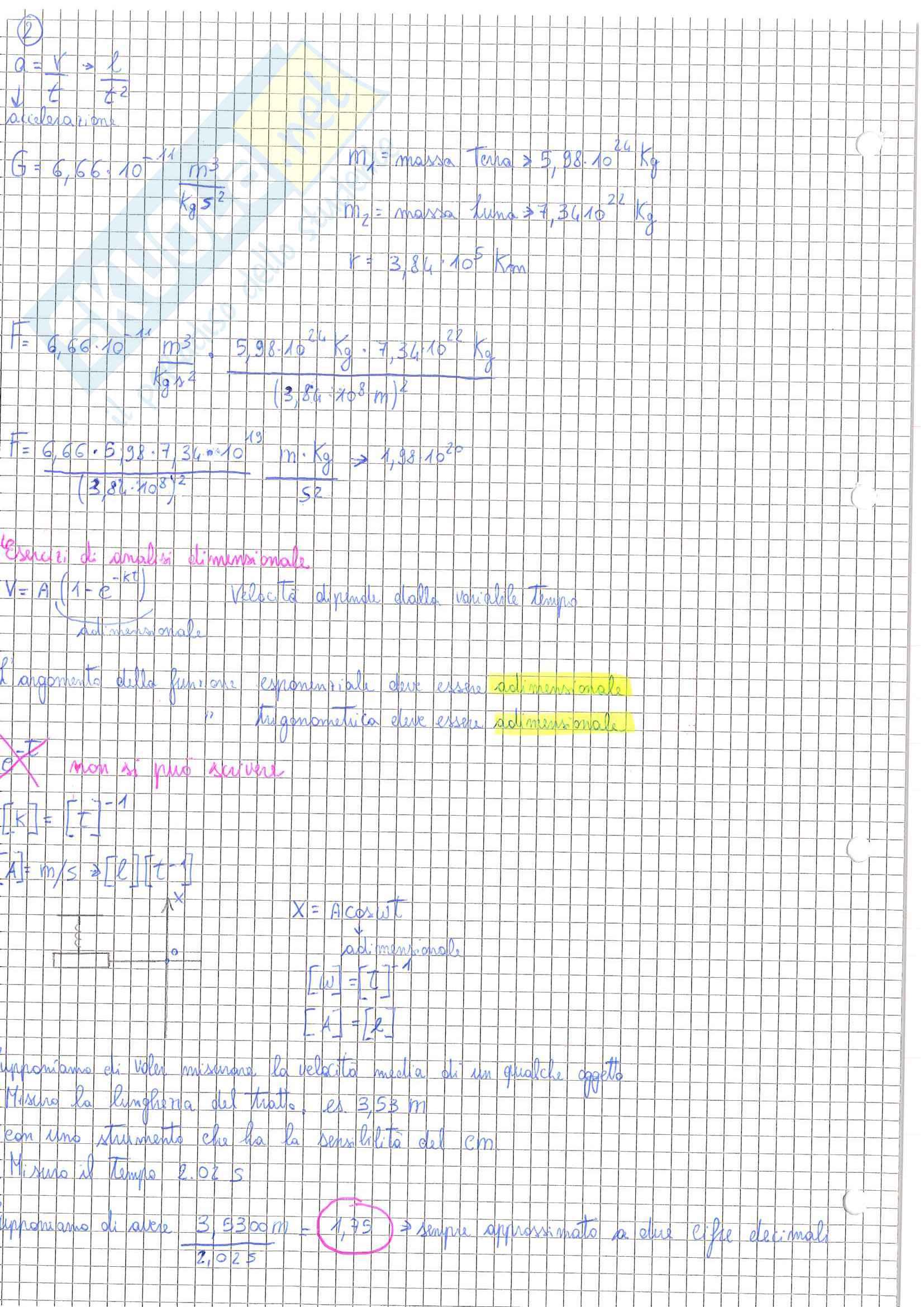 Fisica Meccanica Pag. 2