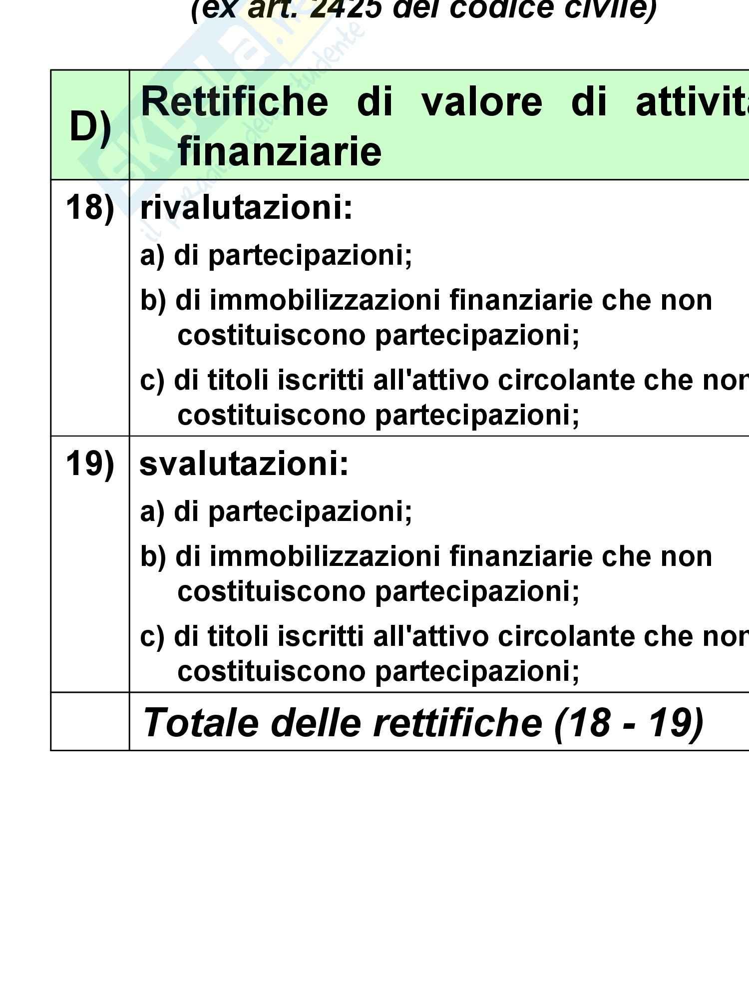 Economia aziendale - Bilancio di esercizio: iter di formazione e approvazione Pag. 121