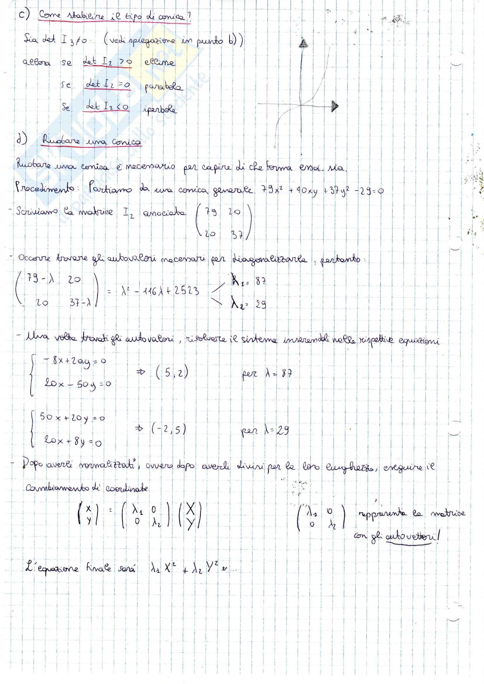 Geometria e algebra lineare  - come stabilire il tipo di conica