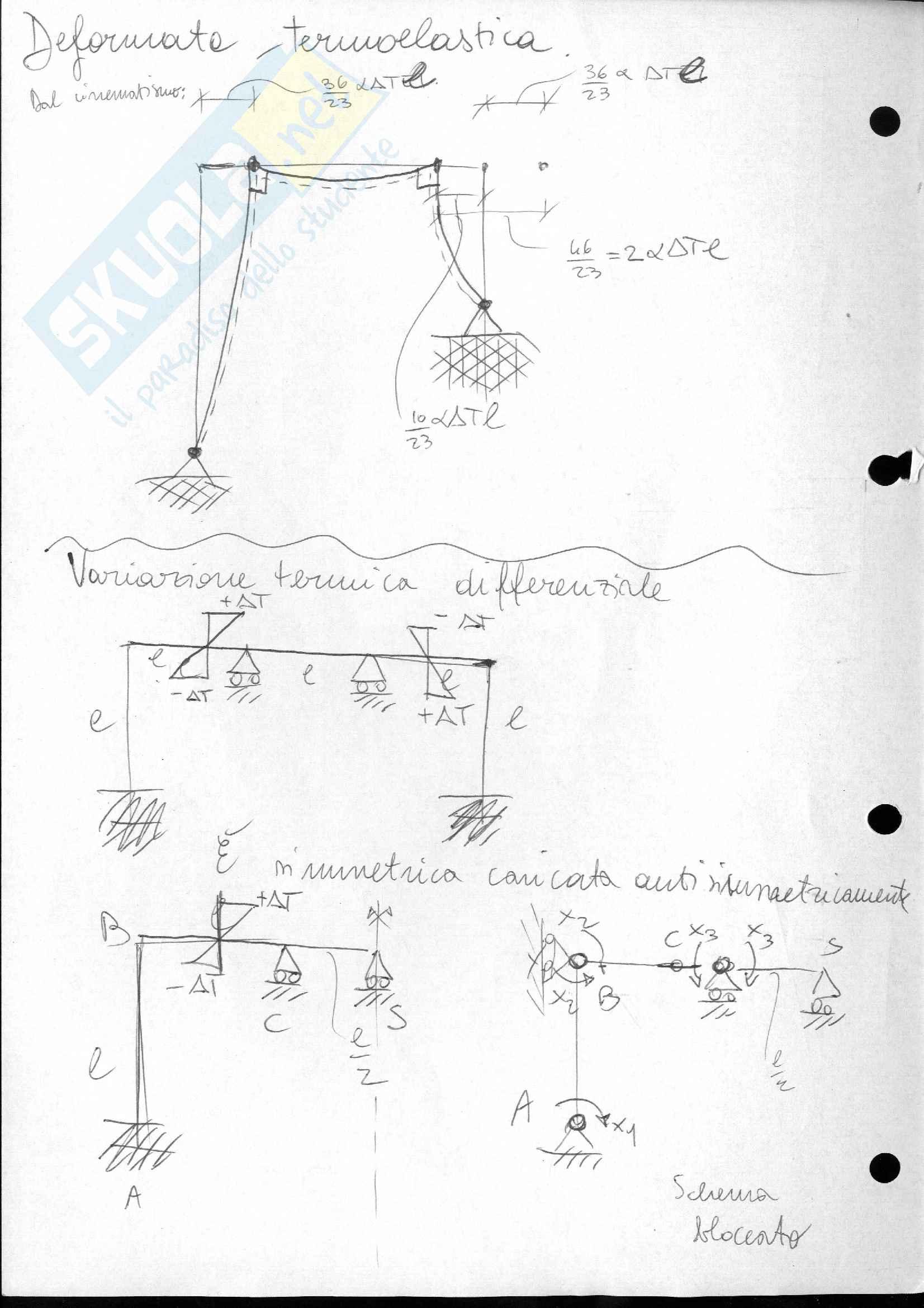 Esercitazioni di Scienza delle Costruzioni 2 Pag. 36