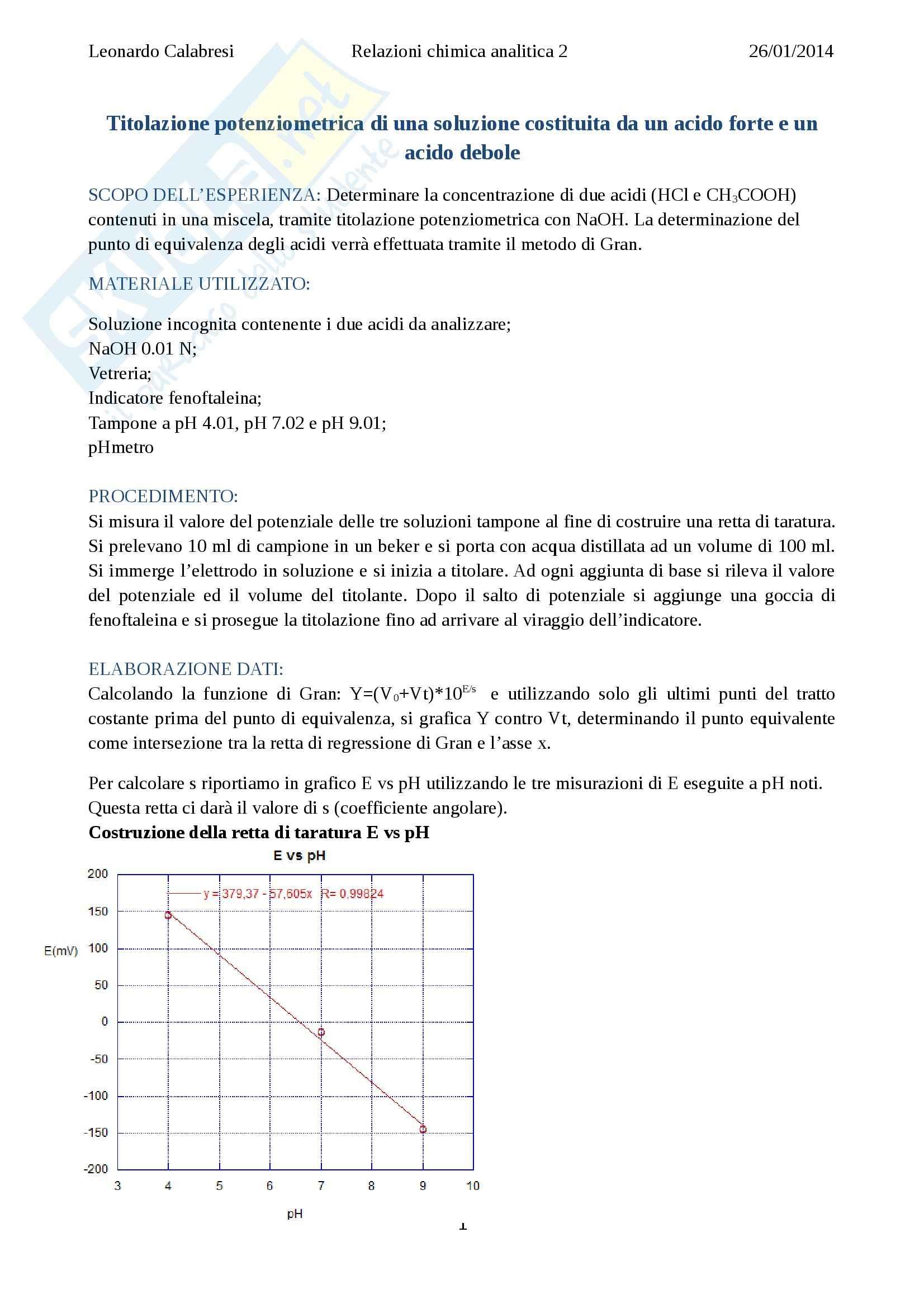Relazione titolazione potenziometrica acido forte acido debole, Chimica analitica II
