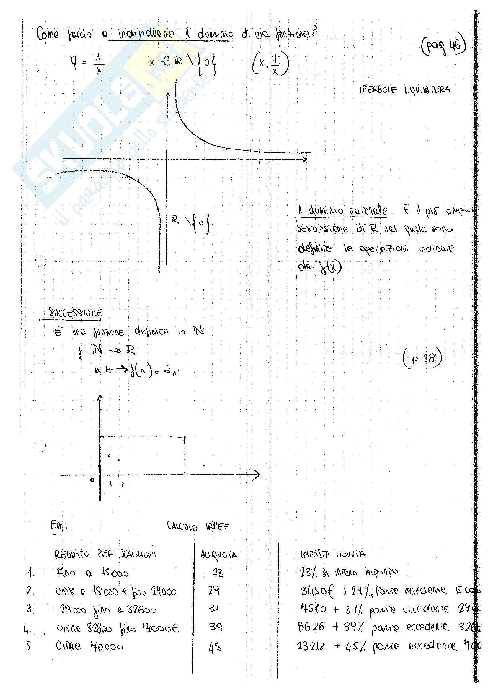 Matematica per l'azienda (1° parte) Pag. 21