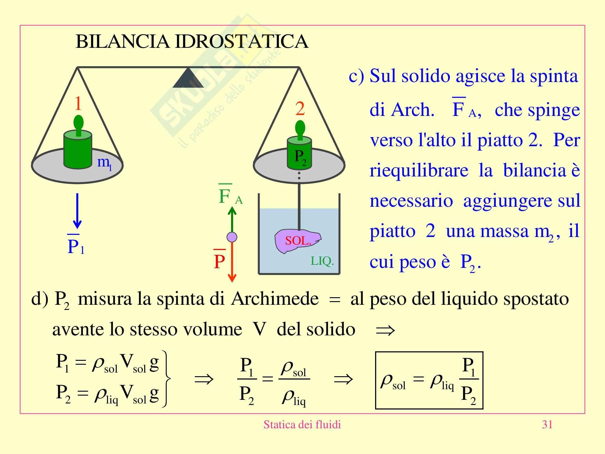 Fisica medica - statica dei fluidi Pag. 31