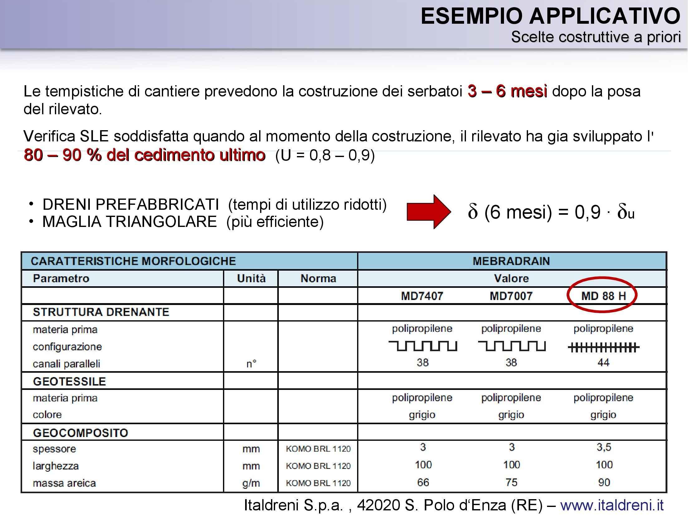 Presentazione Tesi - Cedimenti di rilevati e opere di preconsolidazione Pag. 16