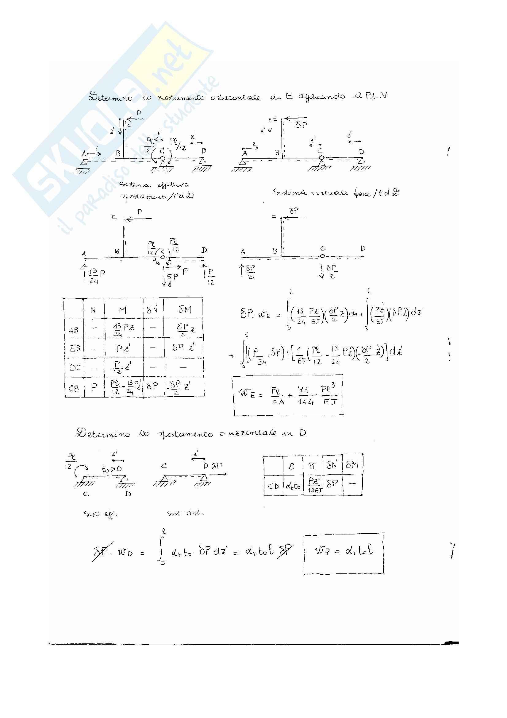 Scienza delle costruzioni - temi esame Pag. 46